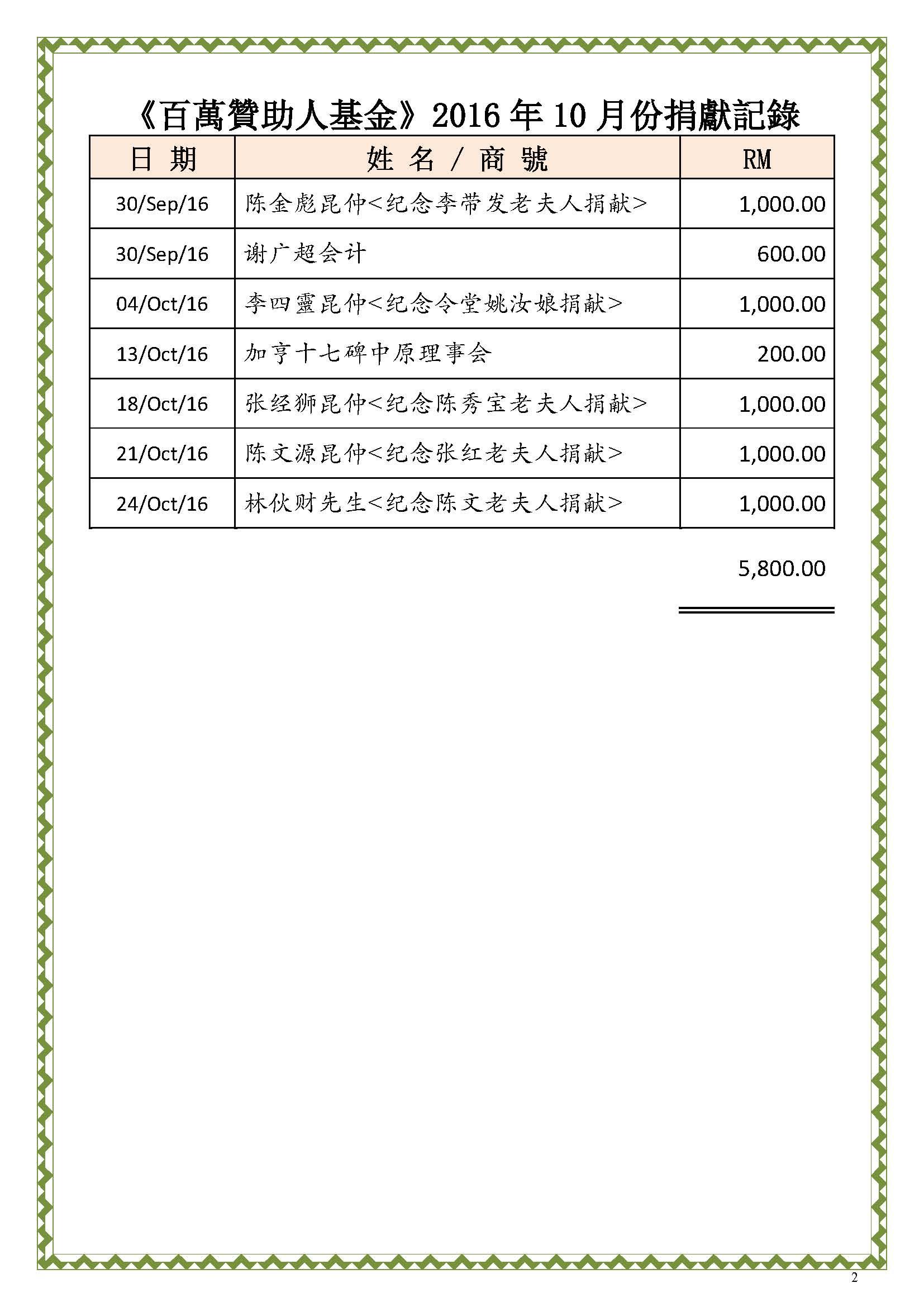 2016年10月份捐獻記錄_页面_2