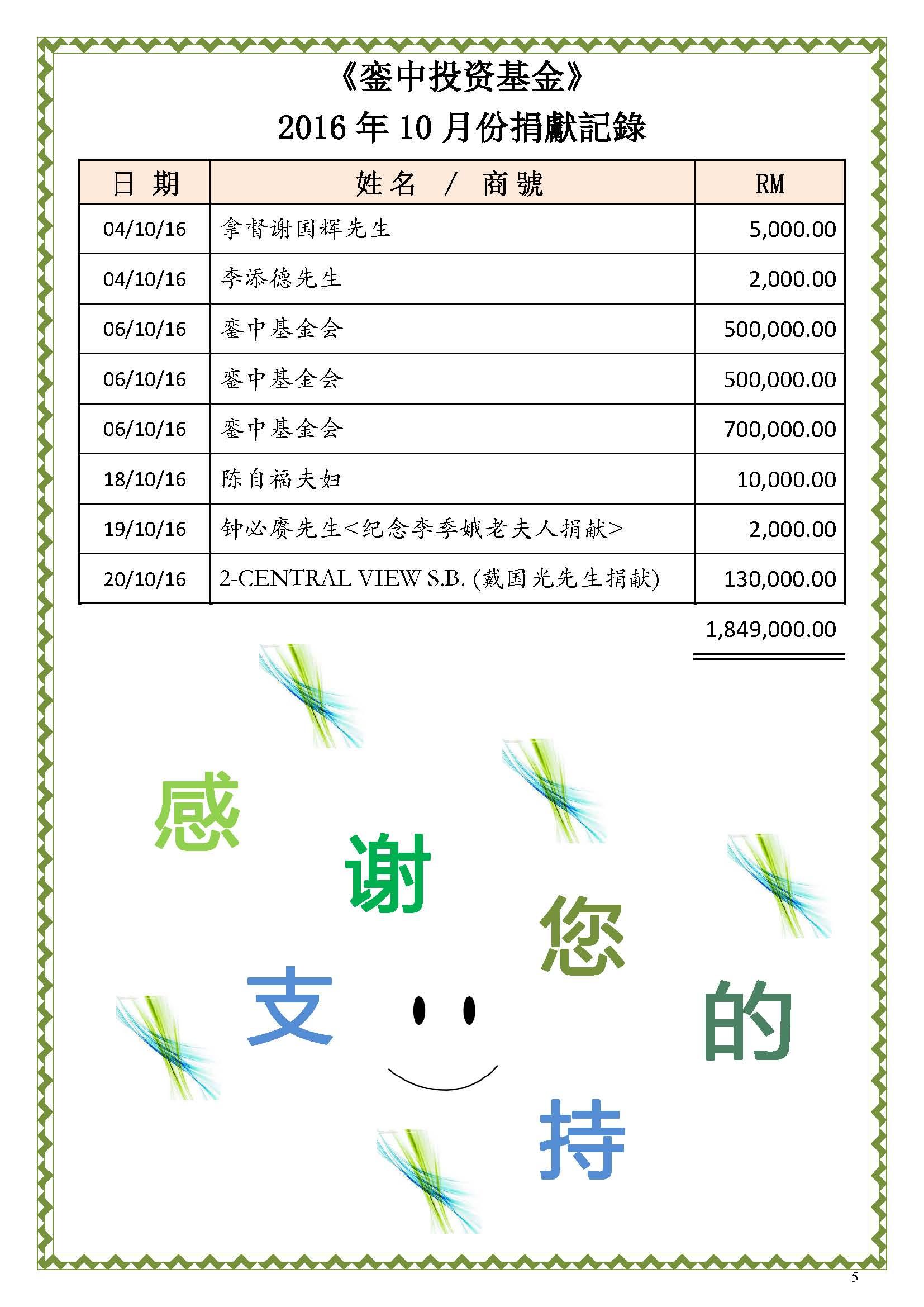 2016年10月份捐獻記錄_页面_5