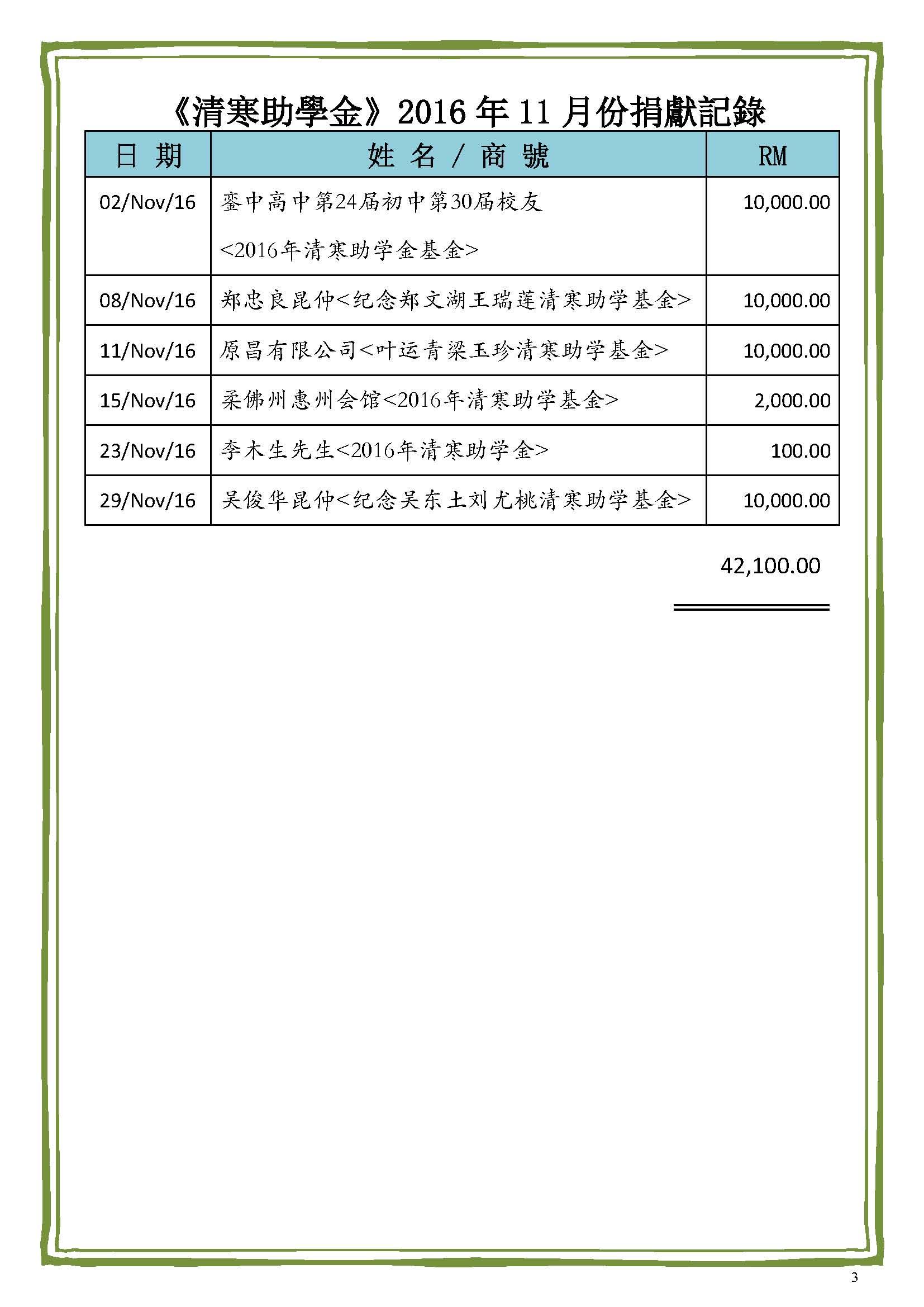 2016年11月份捐獻記錄_页面_3