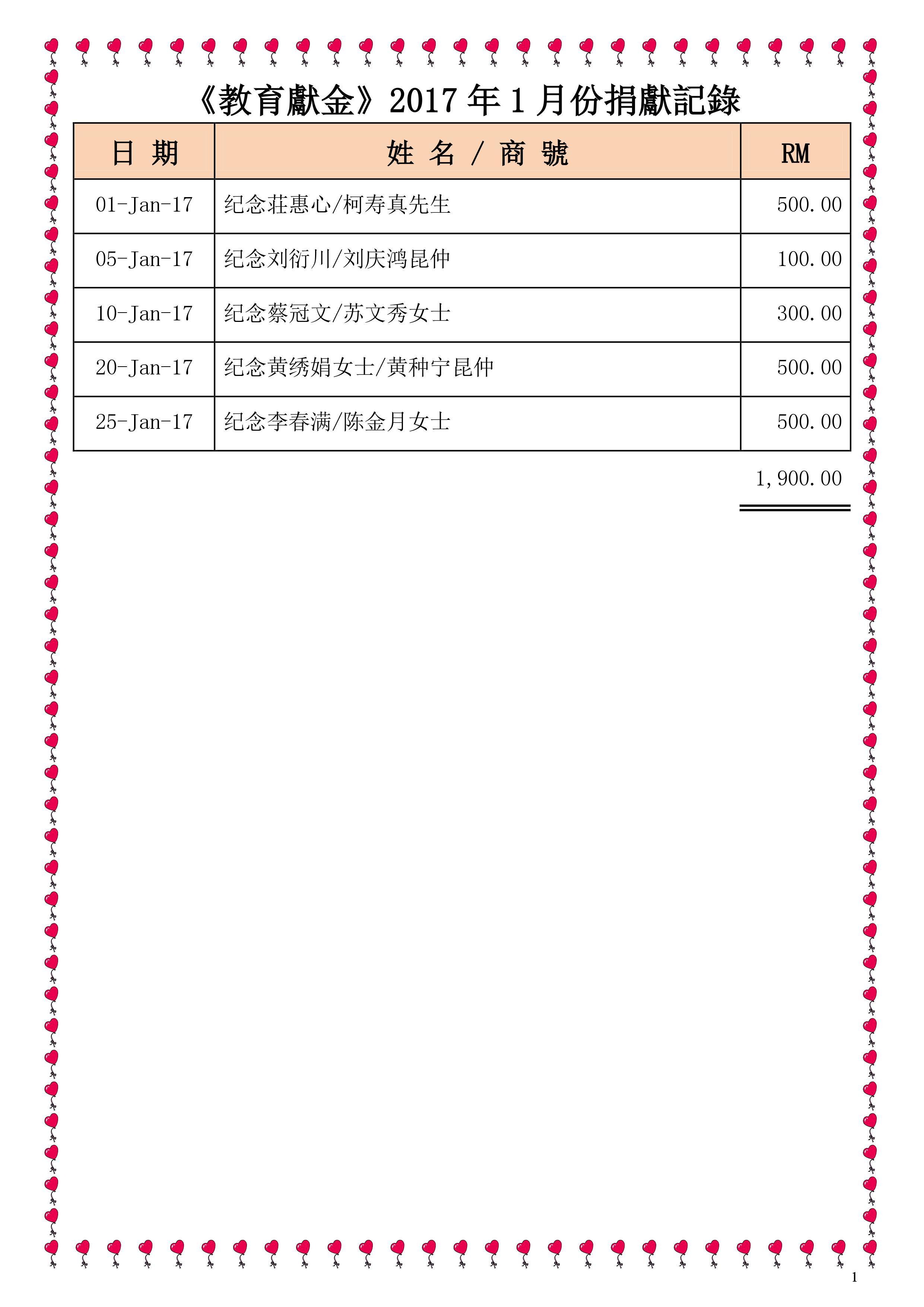 2017年1月份捐献名单