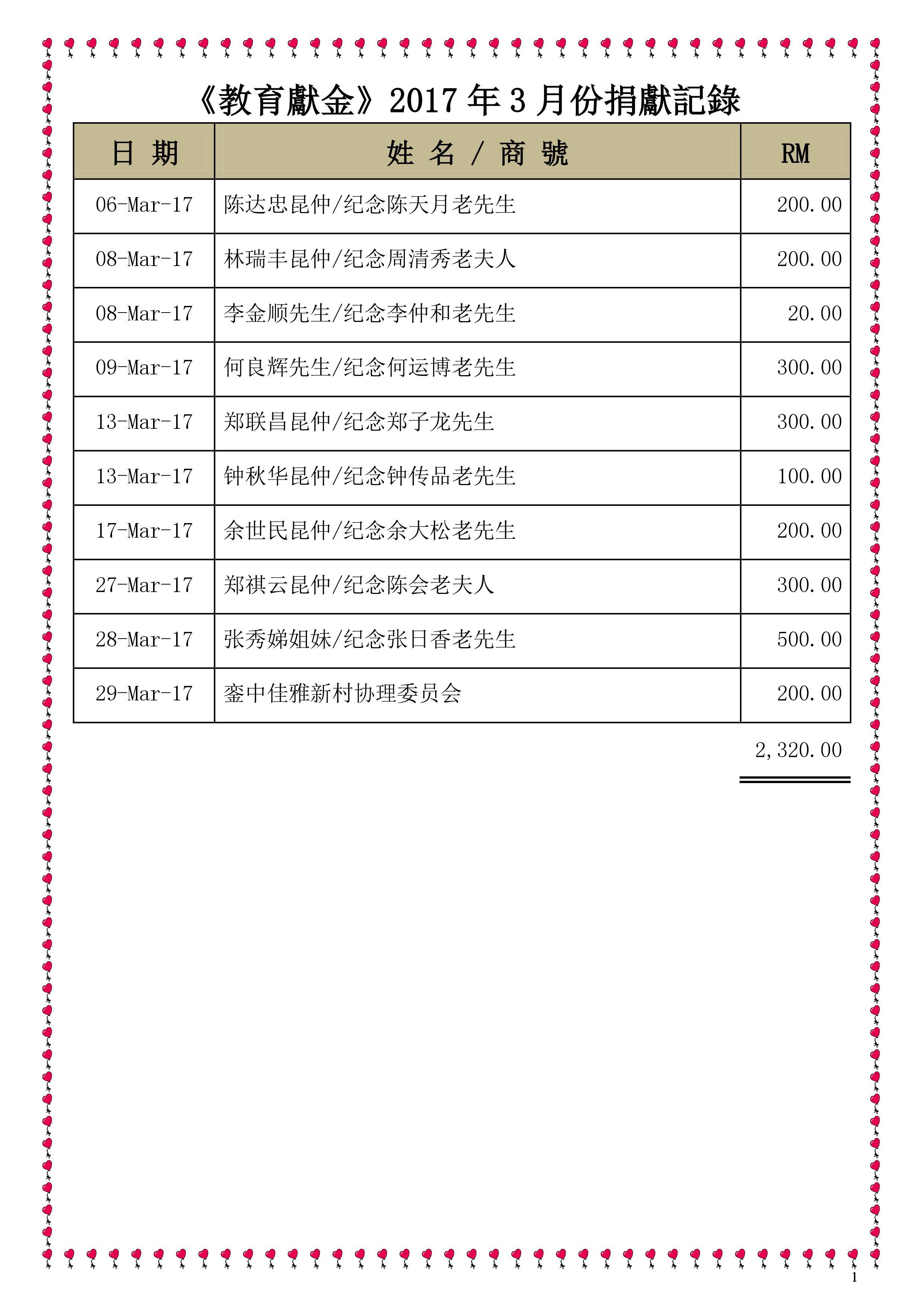 2017年3月份捐献名单