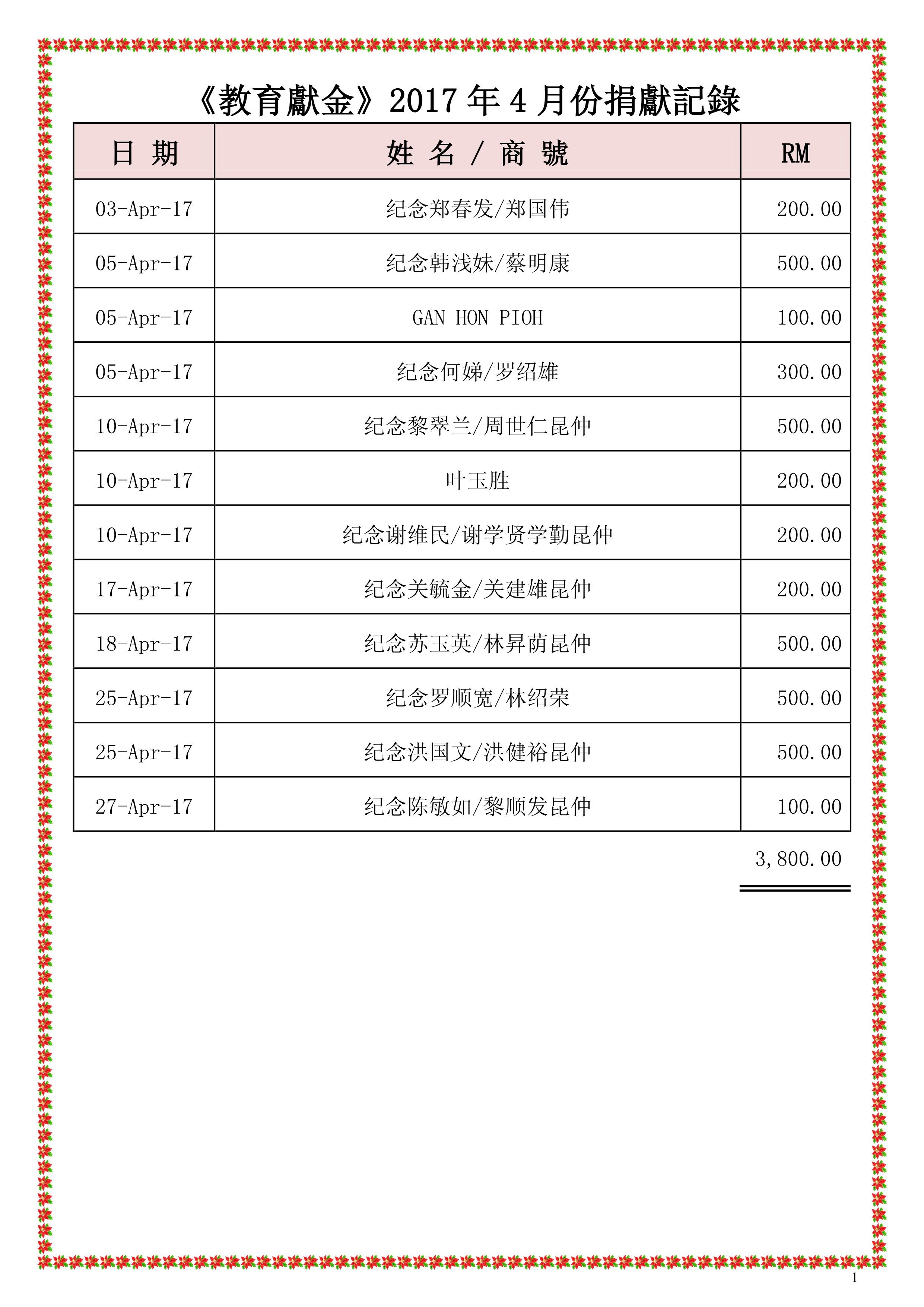 2017年4月份捐献名单