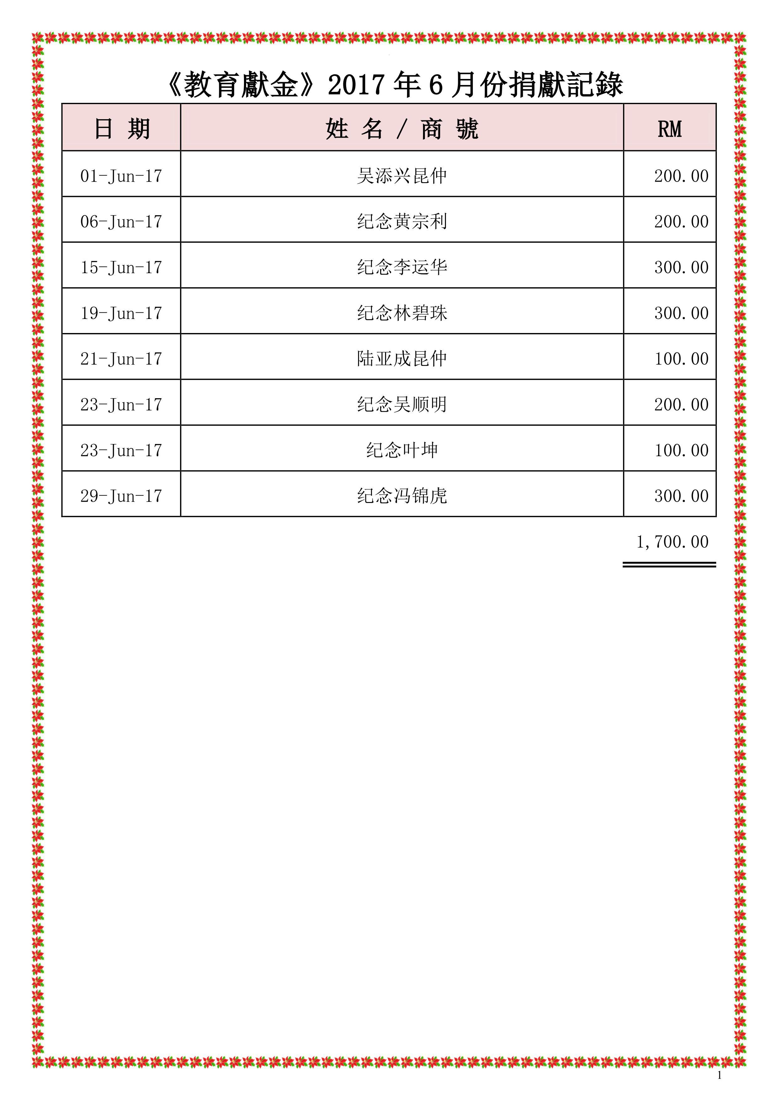 2017年6月份捐献名单