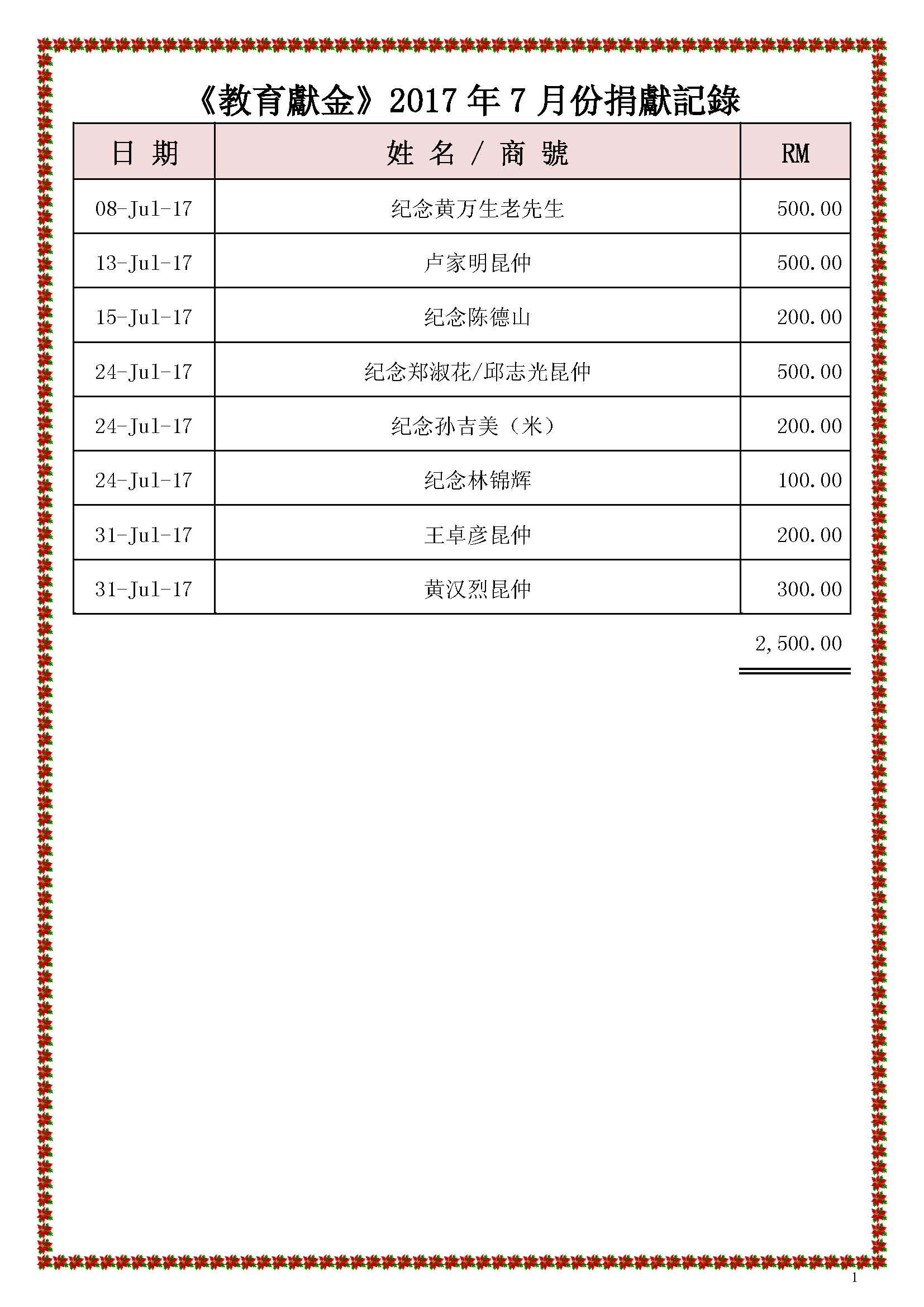 2017年7月份捐献名单