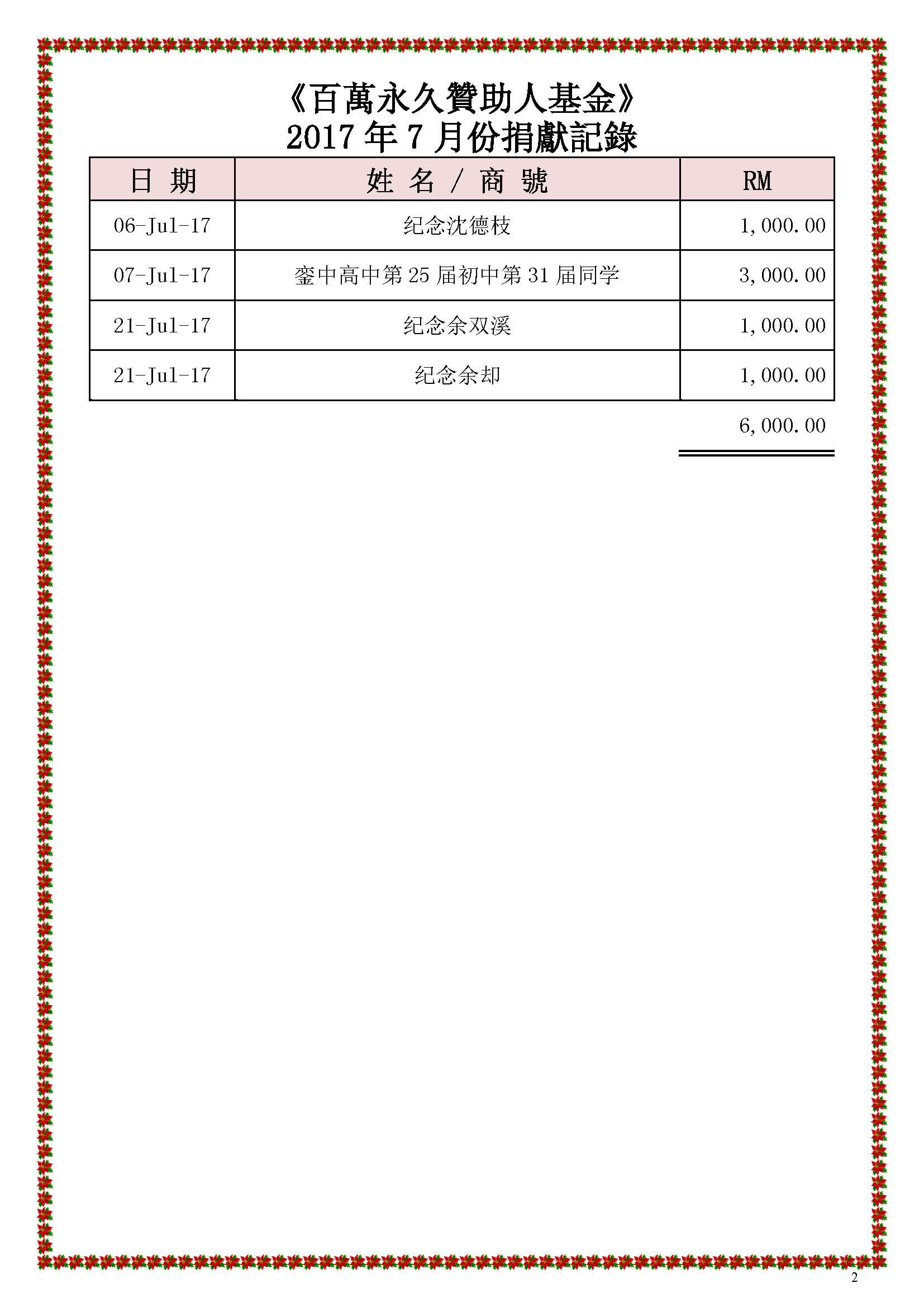 2017年7月份捐獻記錄PDF_页面_02