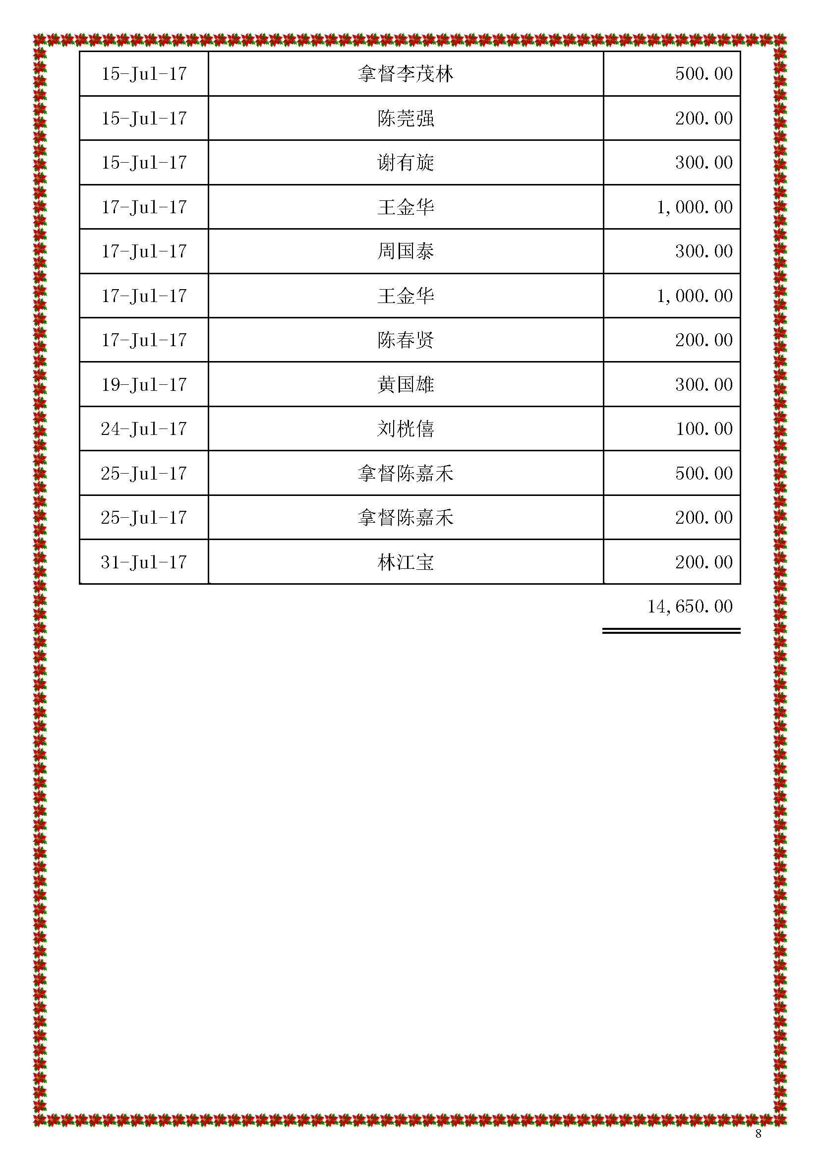 2017年7月份捐獻記錄PDF_页面_08