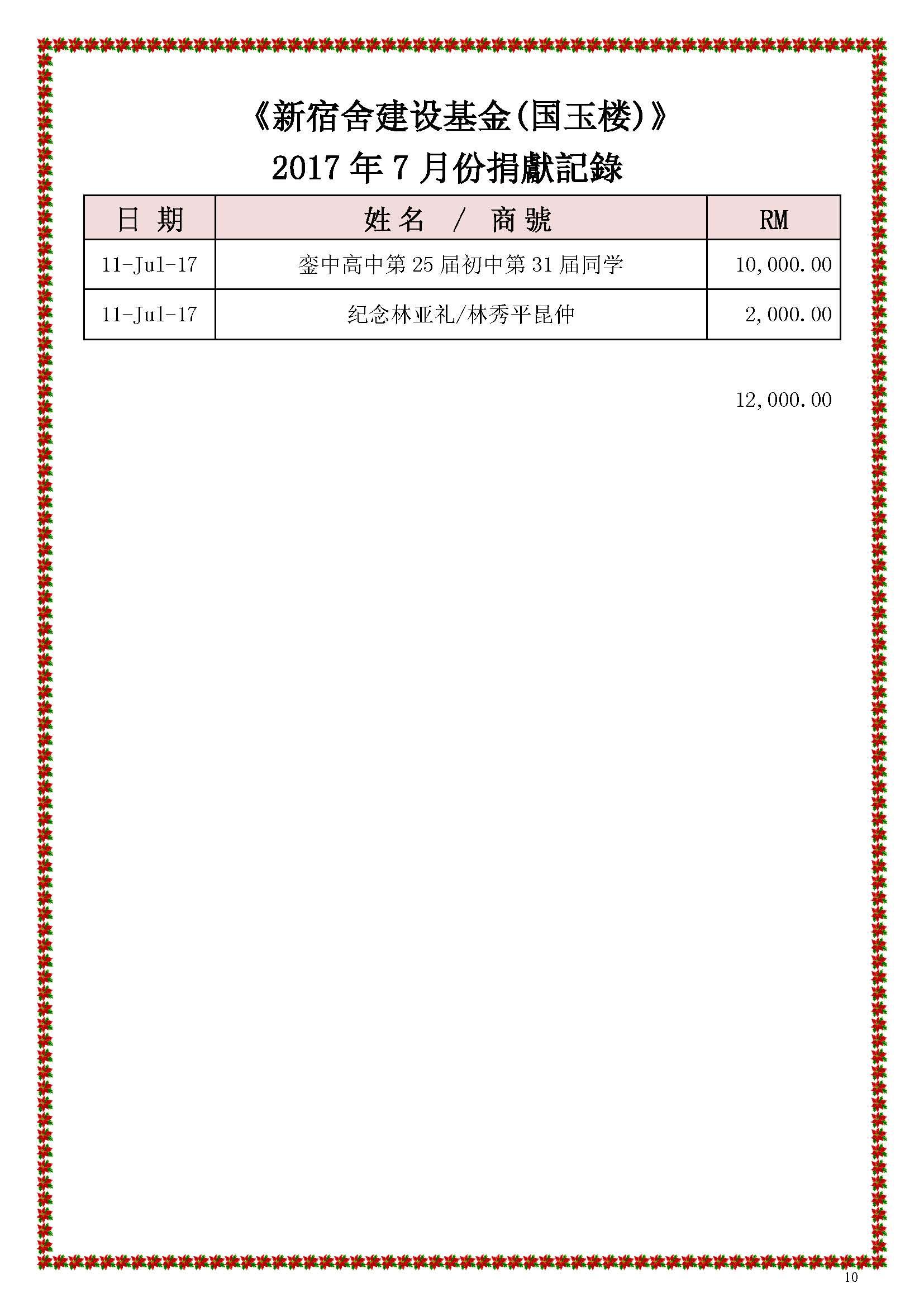 2017年7月份捐獻記錄PDF_页面_10