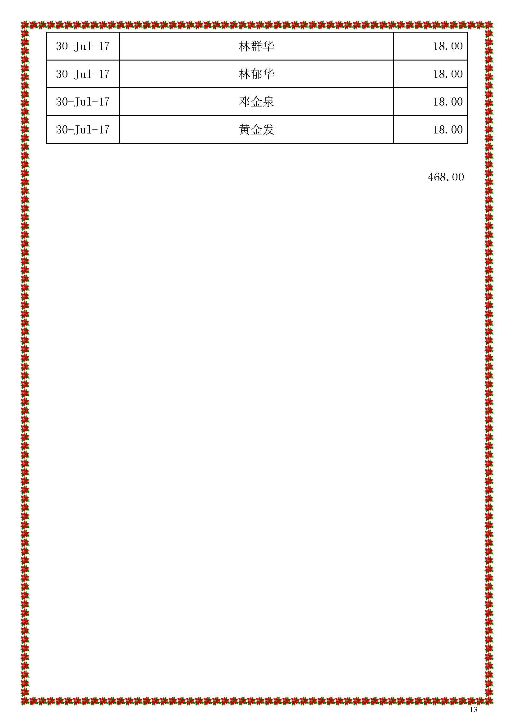 2017年7月份捐獻記錄PDF_页面_13