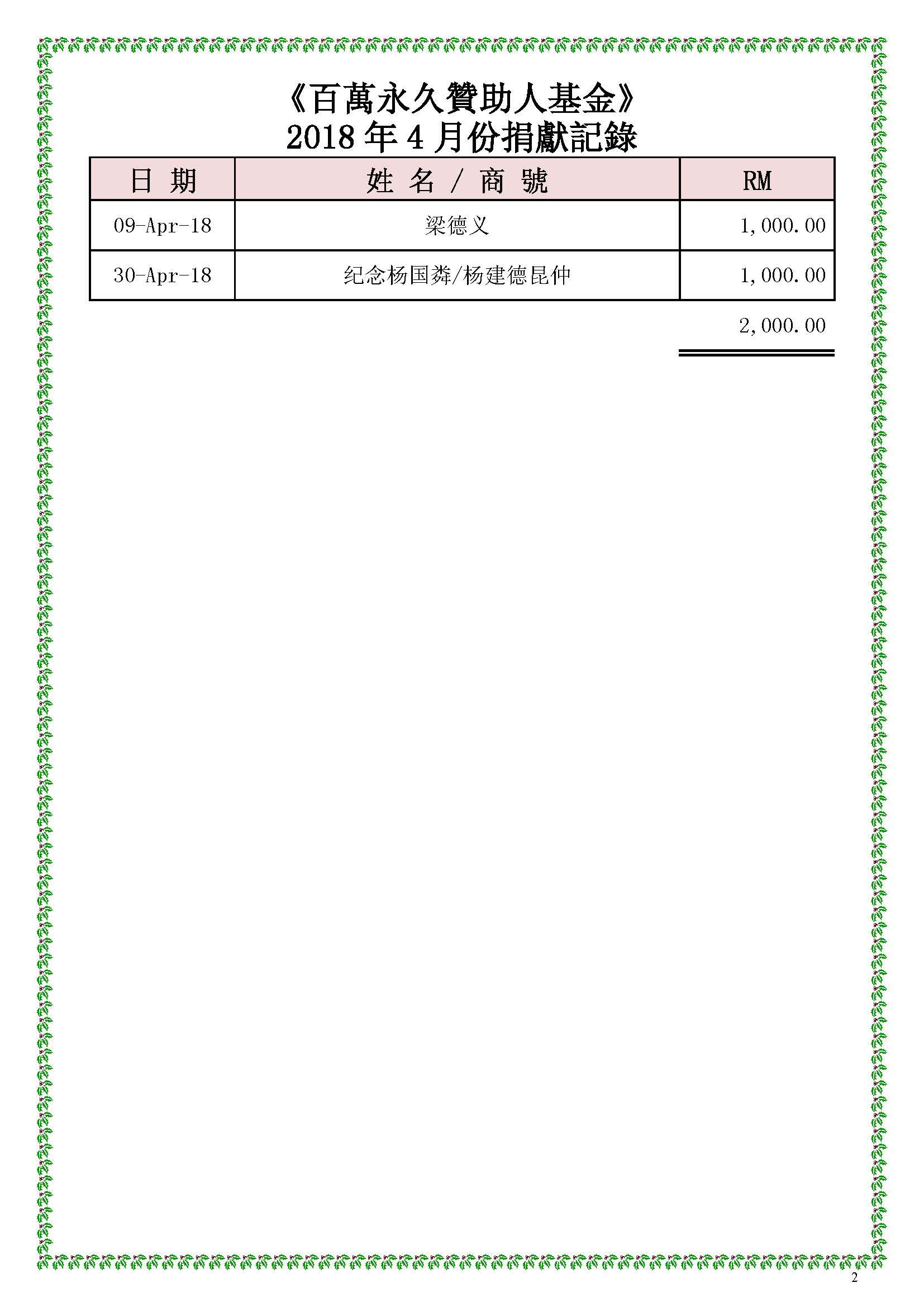 2018年4月份捐獻記錄—修改后_Page_02