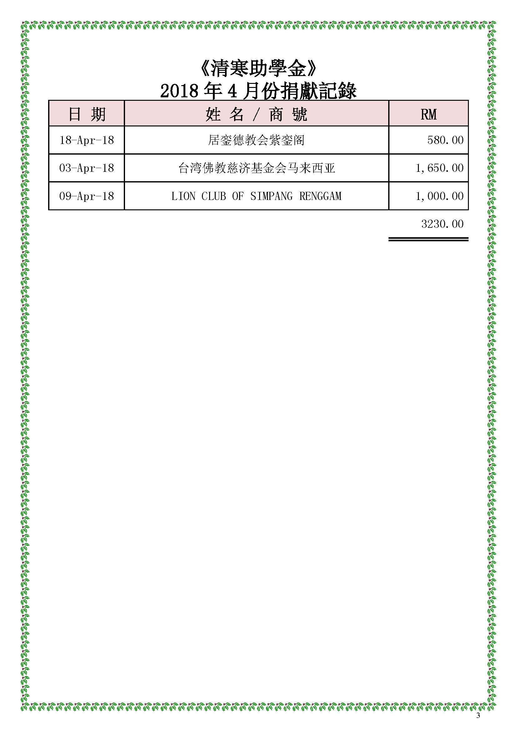 2018年4月份捐獻記錄—修改后_Page_03