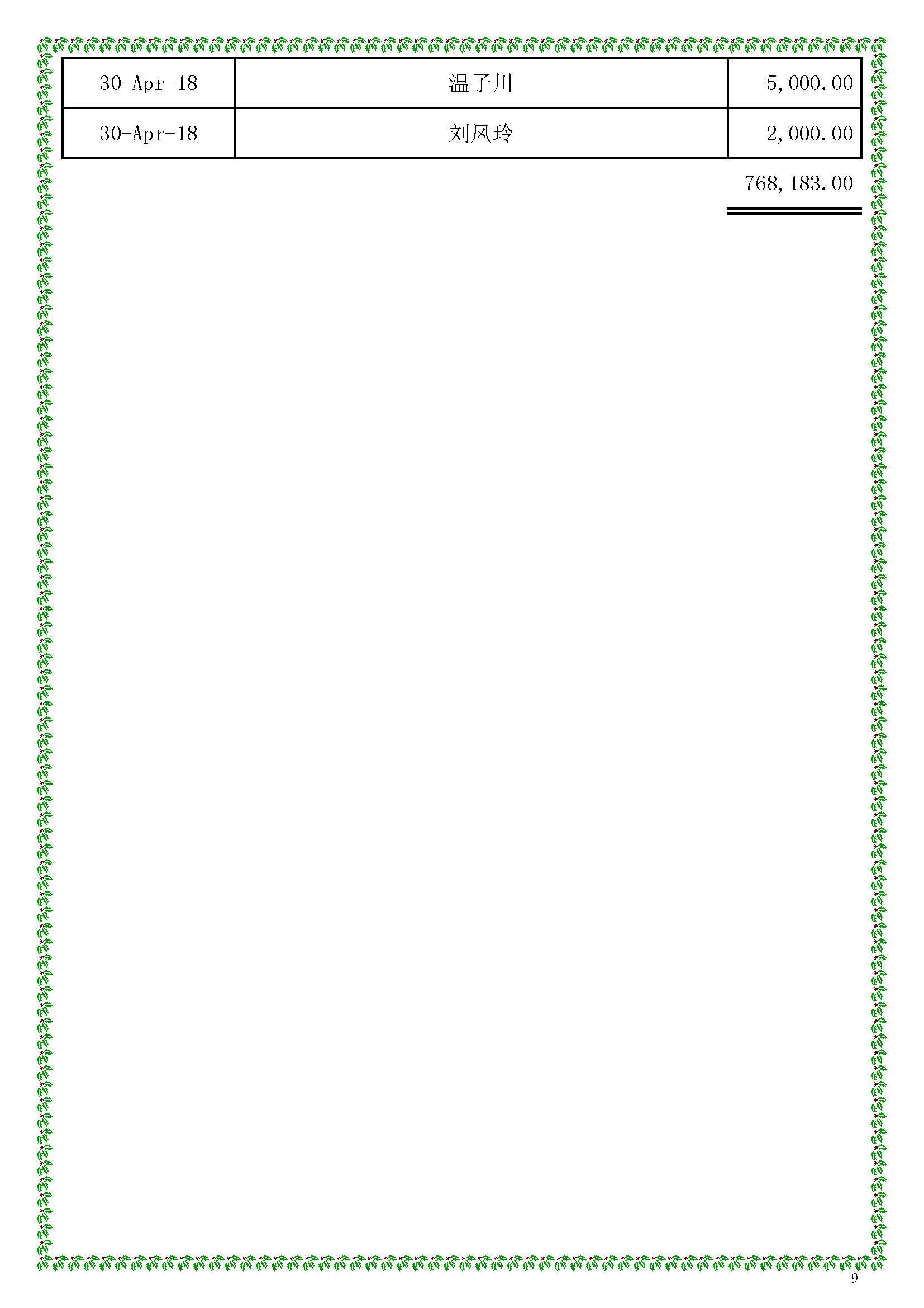 2018年4月份捐獻記錄—修改后_Page_09