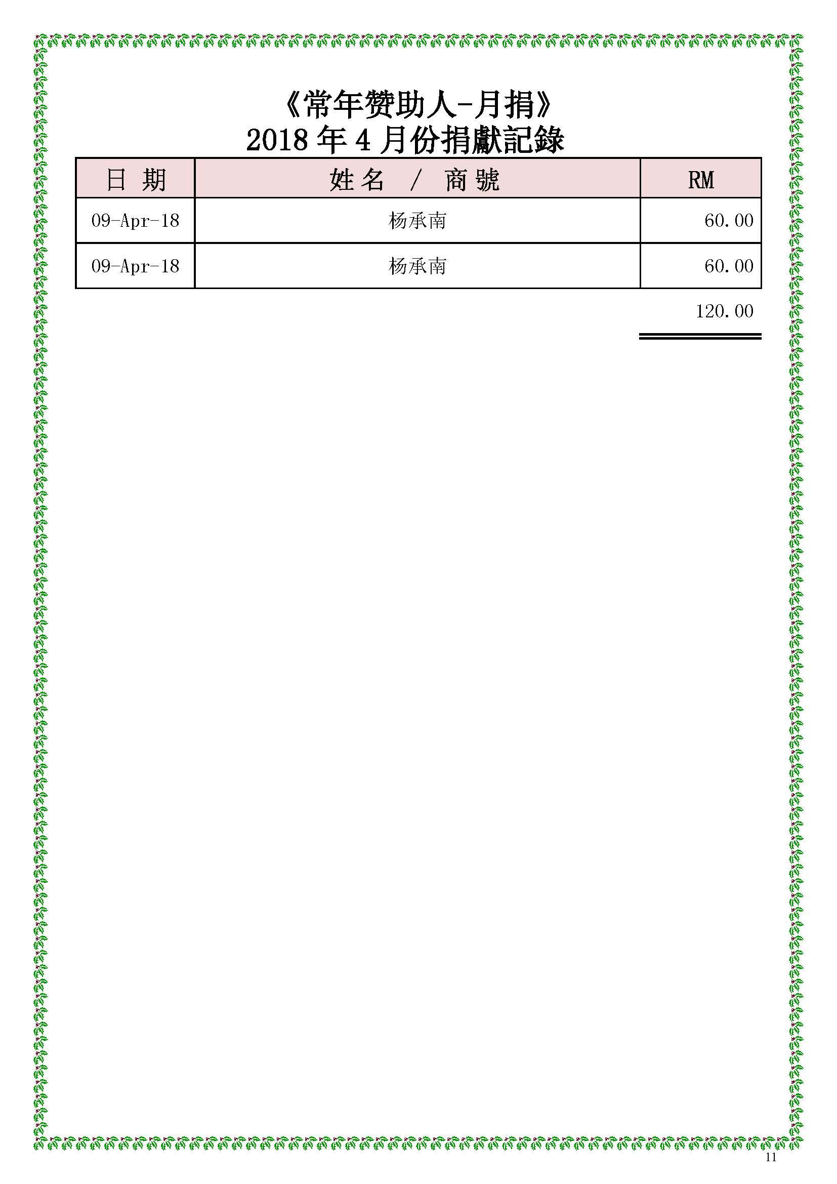 2018年4月份捐獻記錄—修改后_Page_11