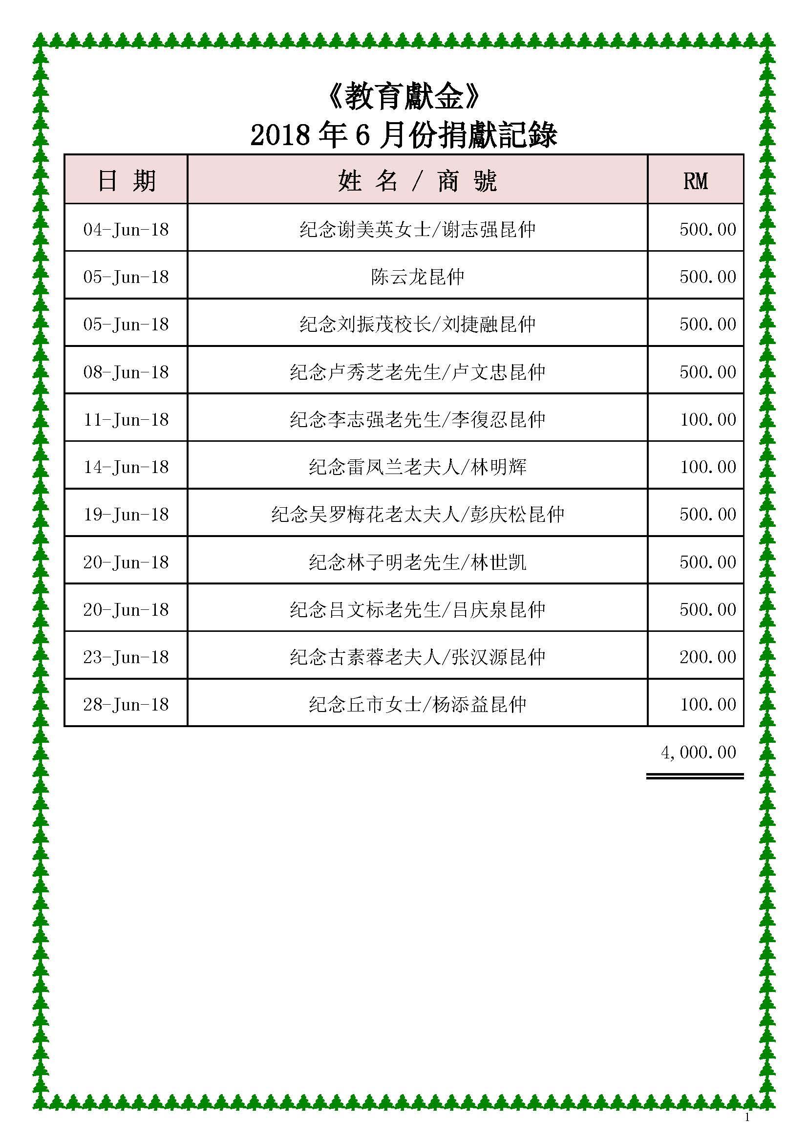 2018年每6月份捐獻記錄—修改后_Page_01