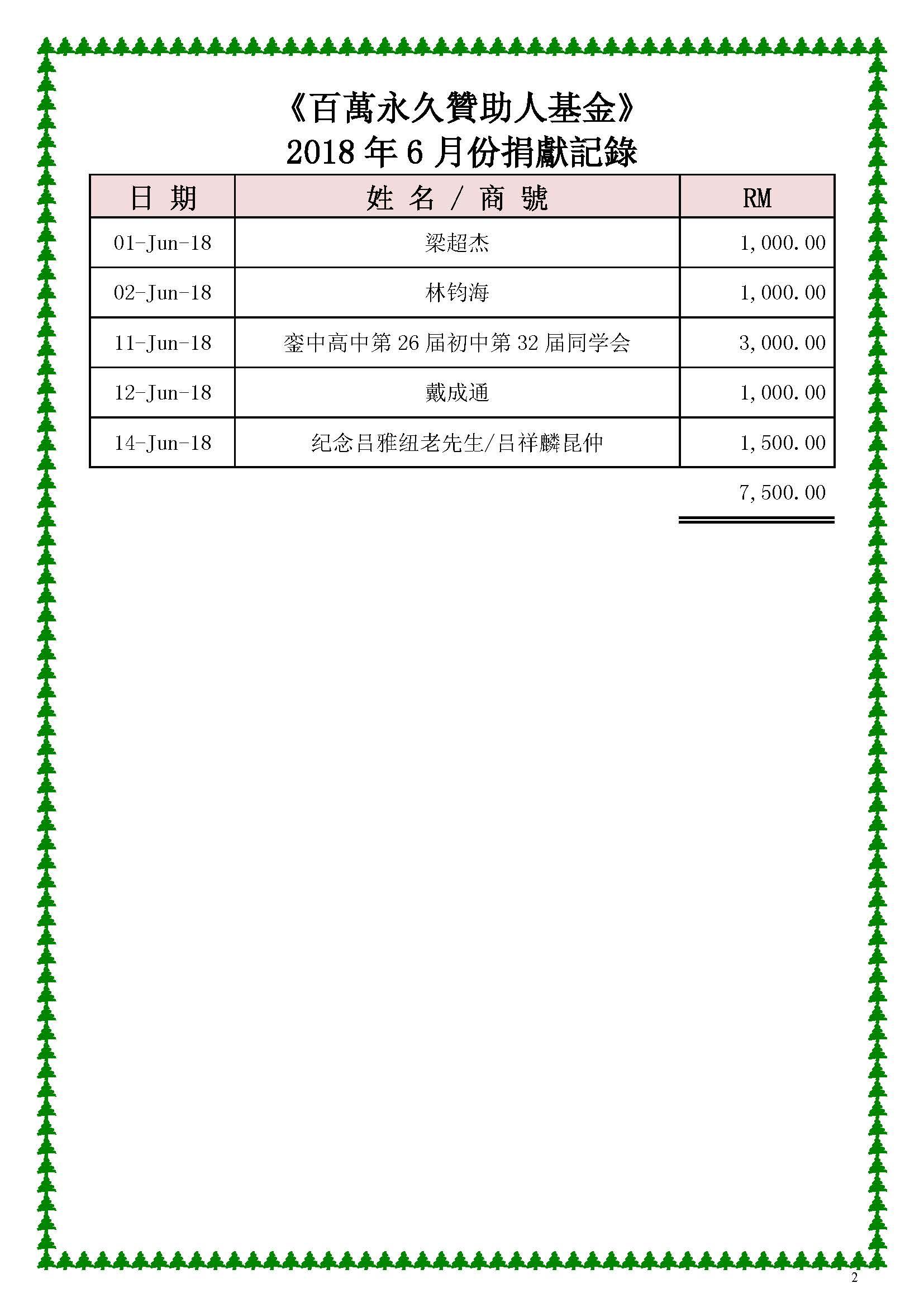 2018年每6月份捐獻記錄—修改后_Page_02