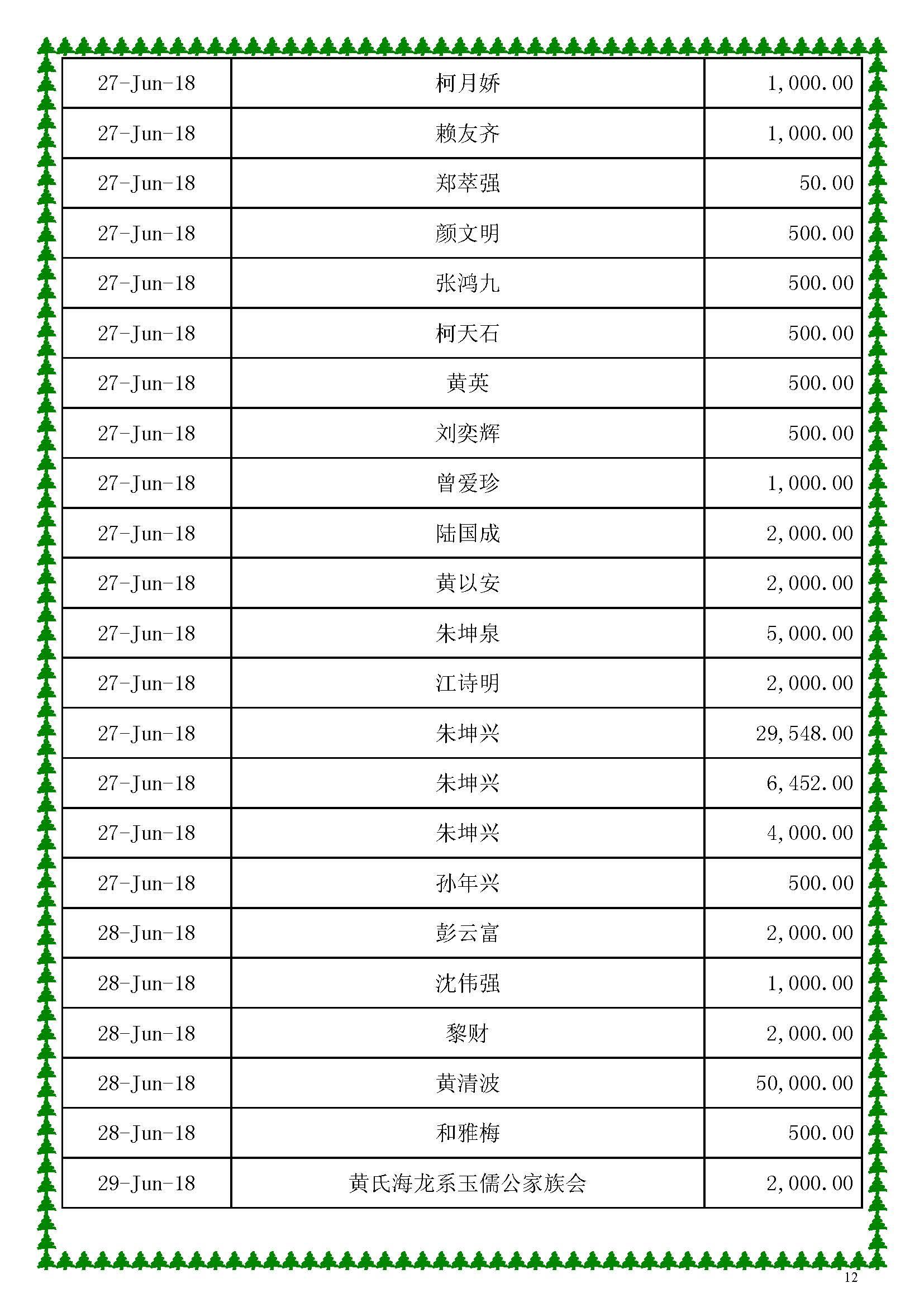 2018年每6月份捐獻記錄—修改后_Page_12
