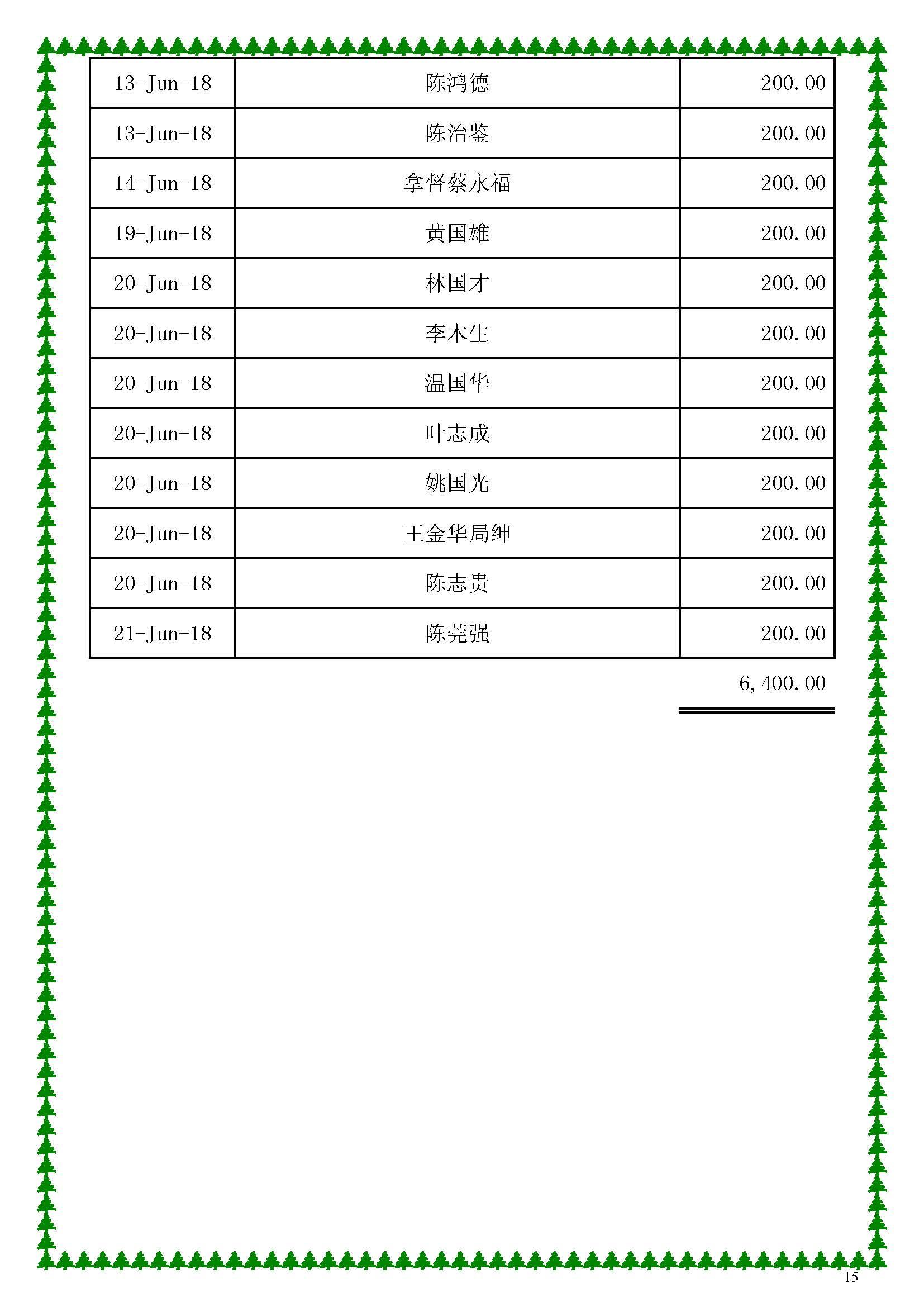 2018年每6月份捐獻記錄—修改后_Page_15