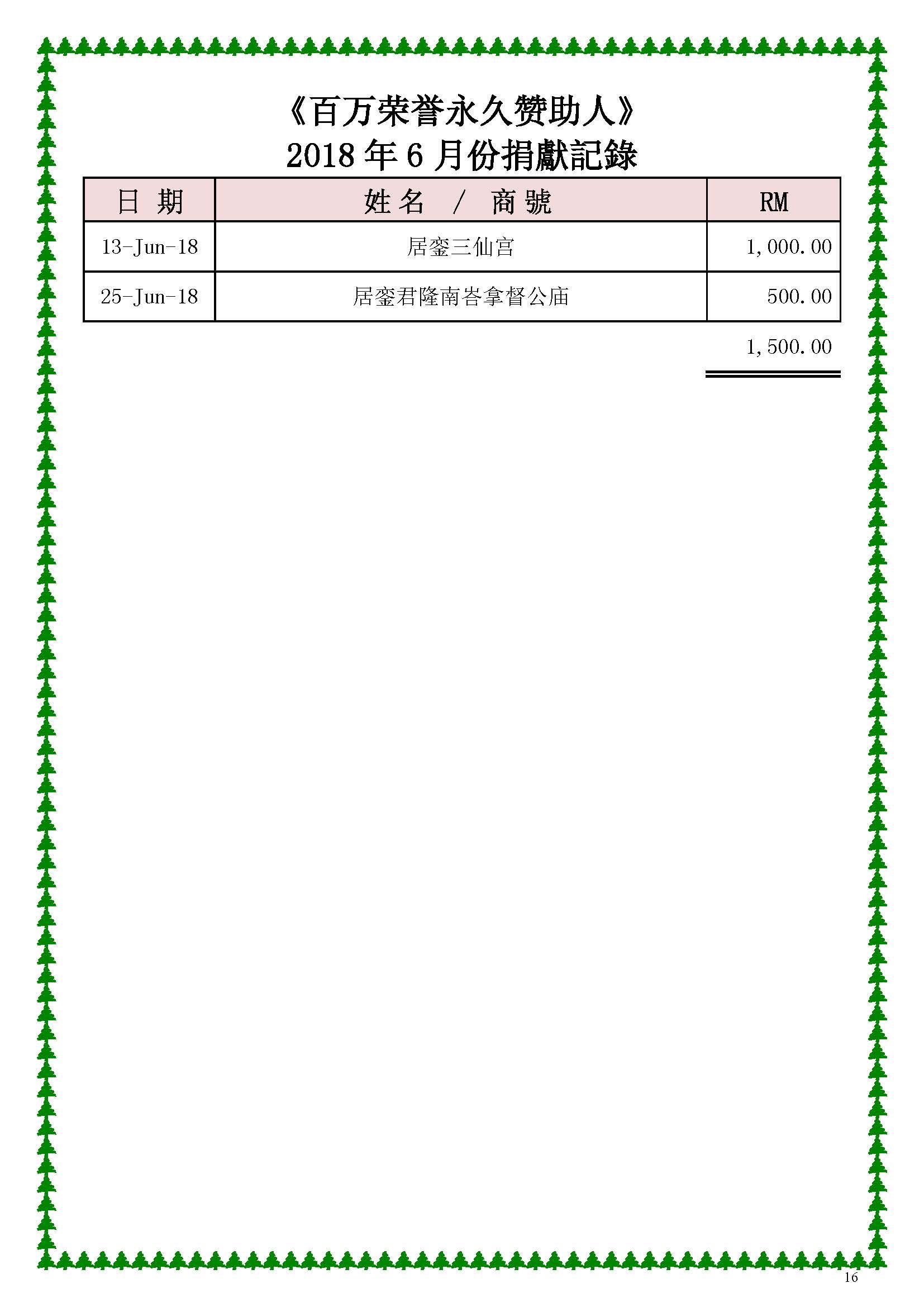 2018年每6月份捐獻記錄—修改后_Page_16