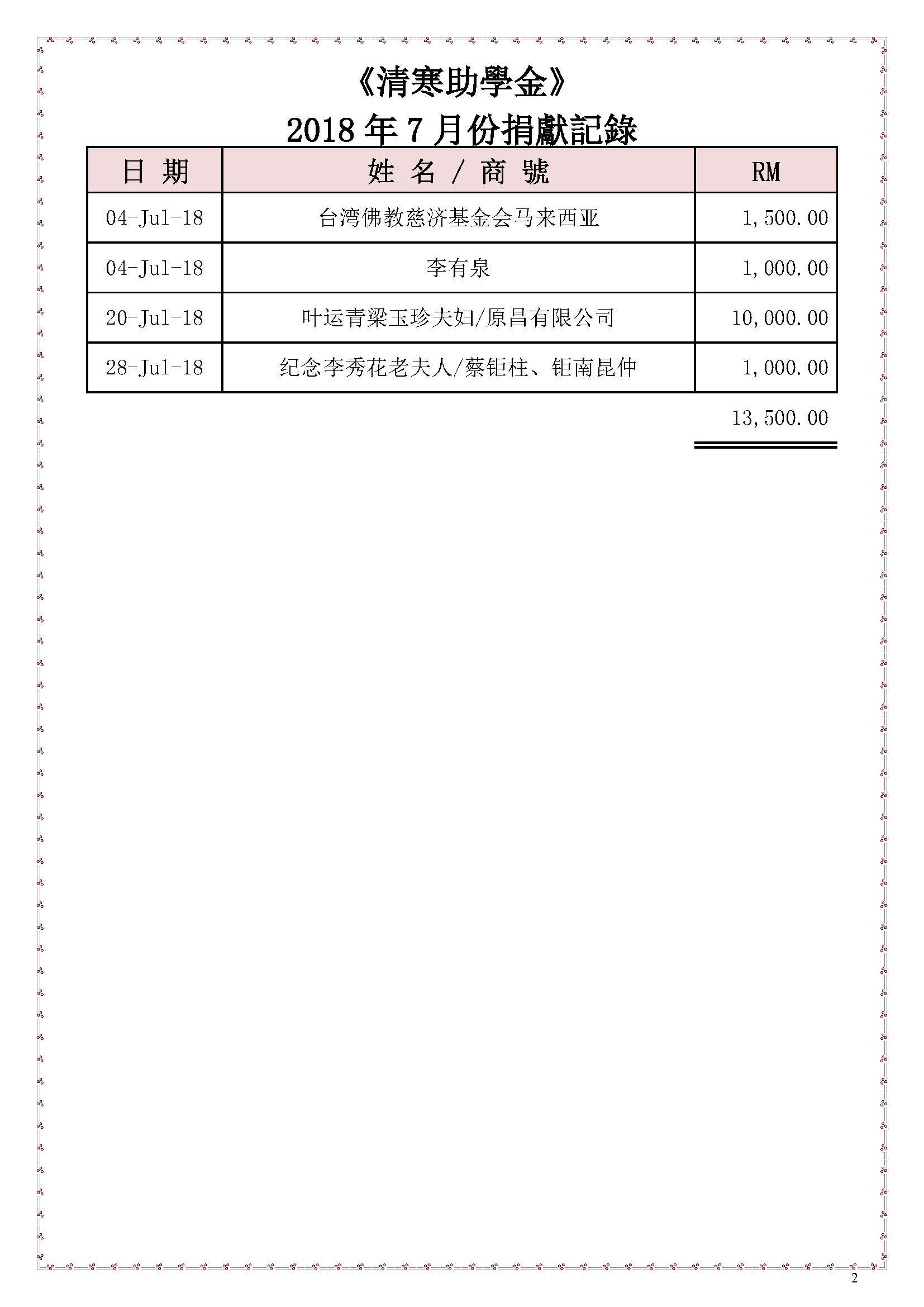 2018年7月份捐獻記錄_修改后_Page_02