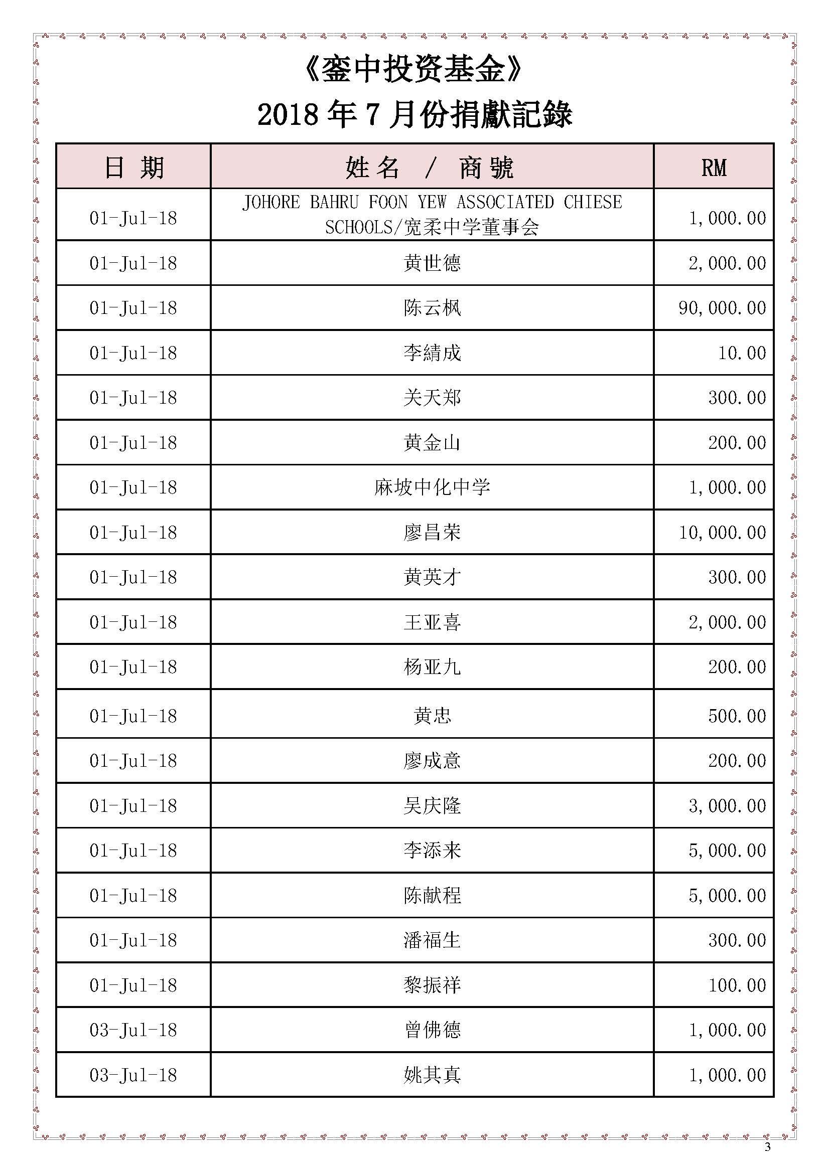 2018年7月份捐獻記錄_修改后_Page_03
