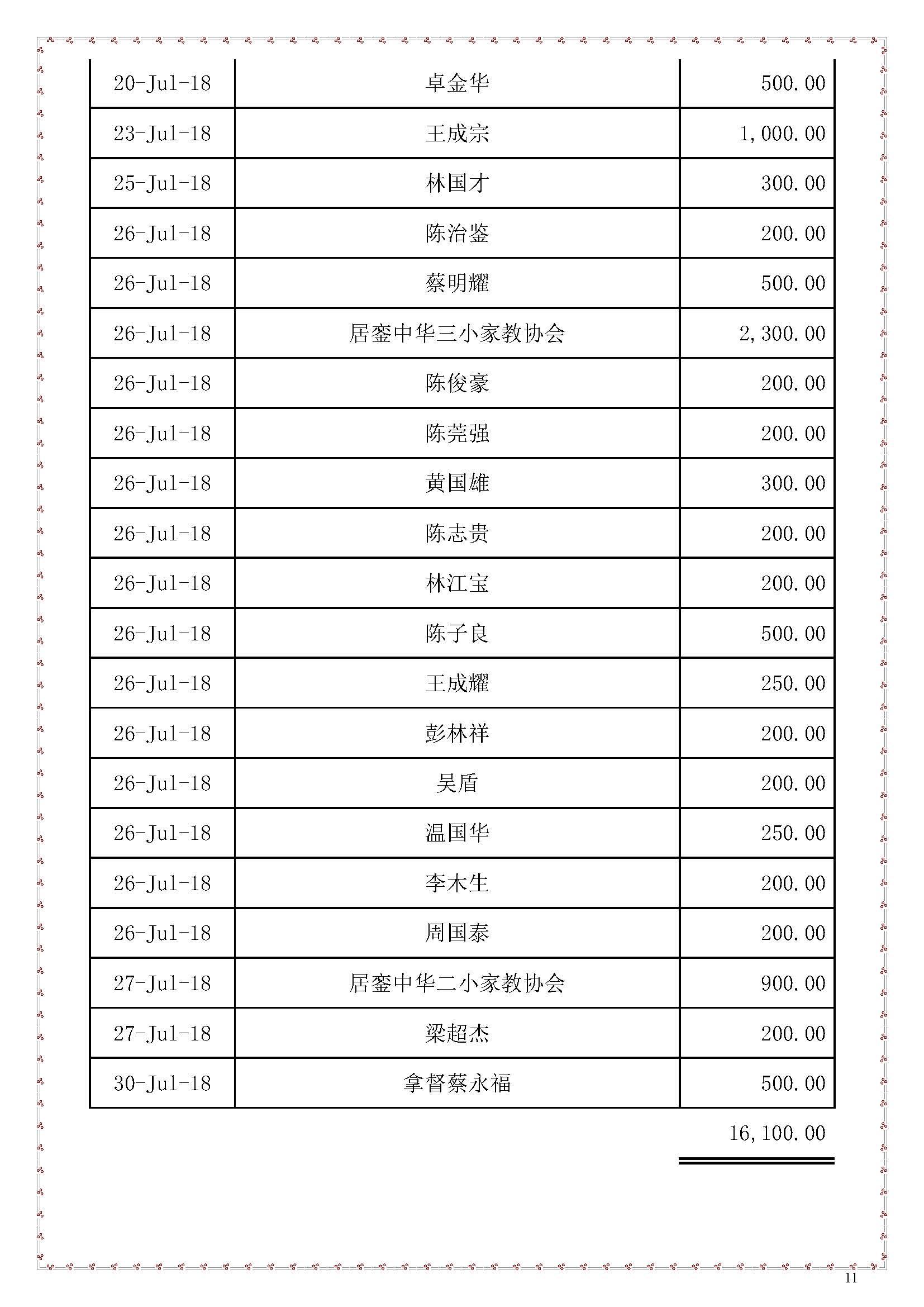 2018年7月份捐獻記錄_修改后_Page_11