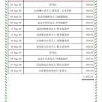 2018年8月份捐獻記錄_修改后_Page_1
