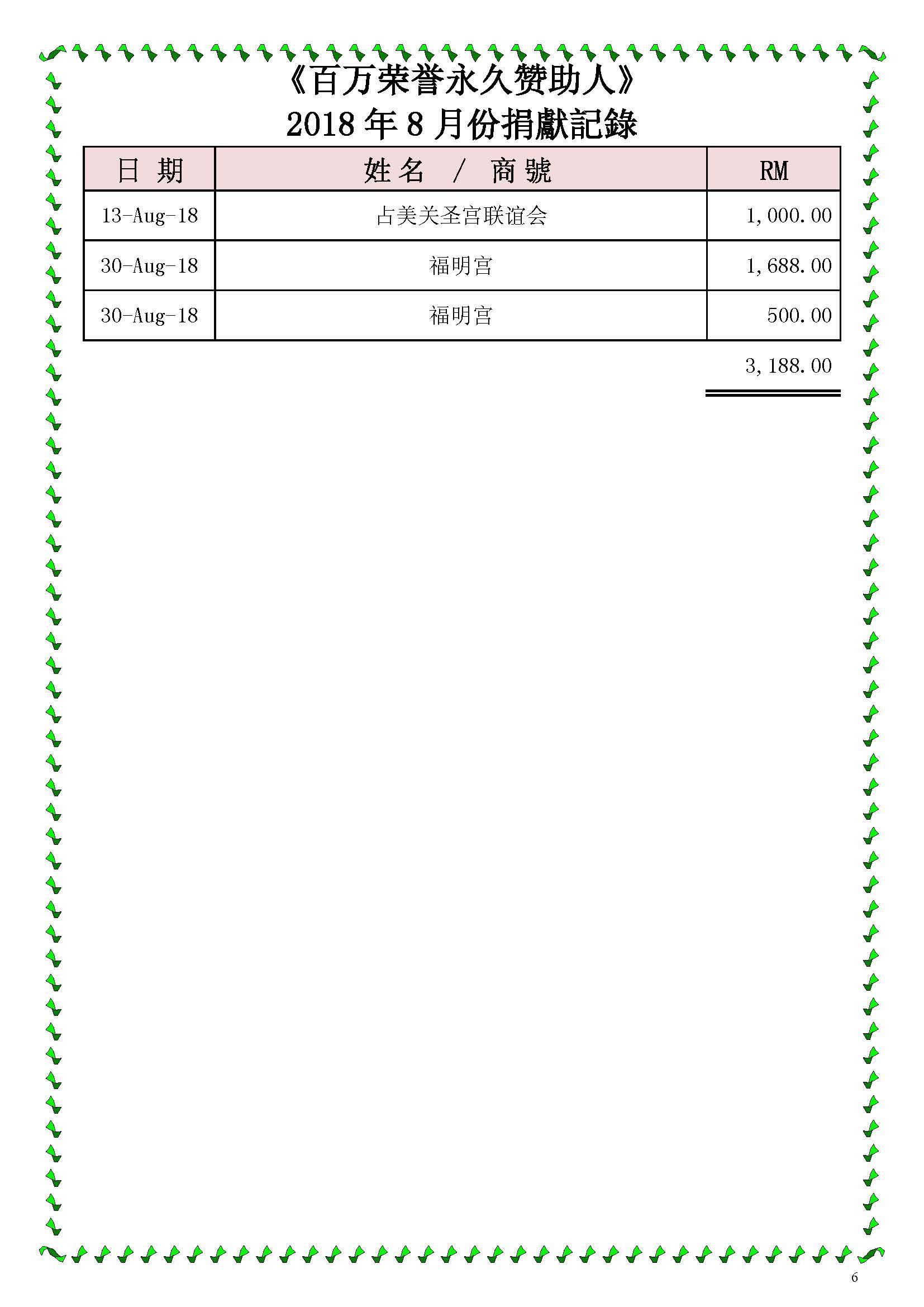 2018年8月份捐獻記錄_修改后_Page_6
