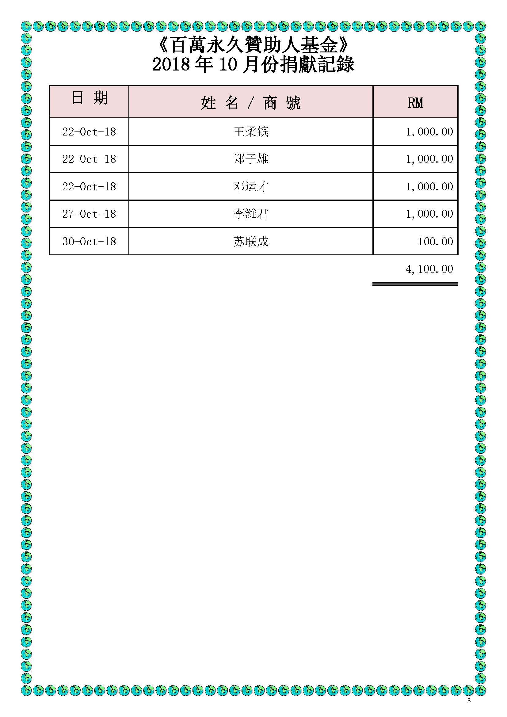 2018年10月份捐獻記錄—修改后_Page_03