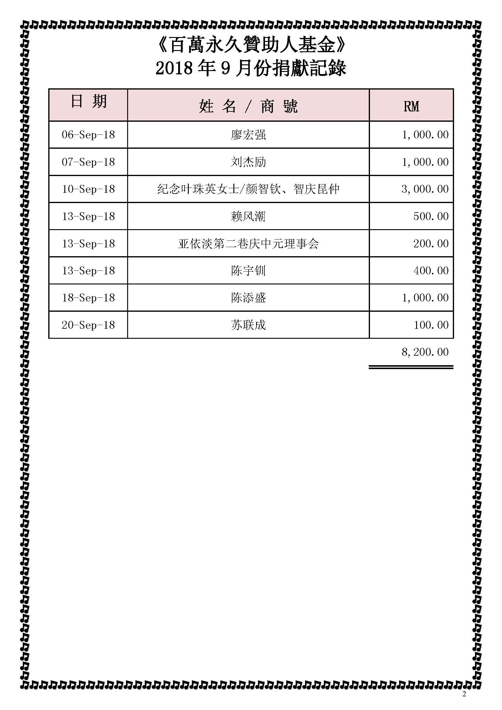 2018年9月份捐獻記錄—修改后_Page_2