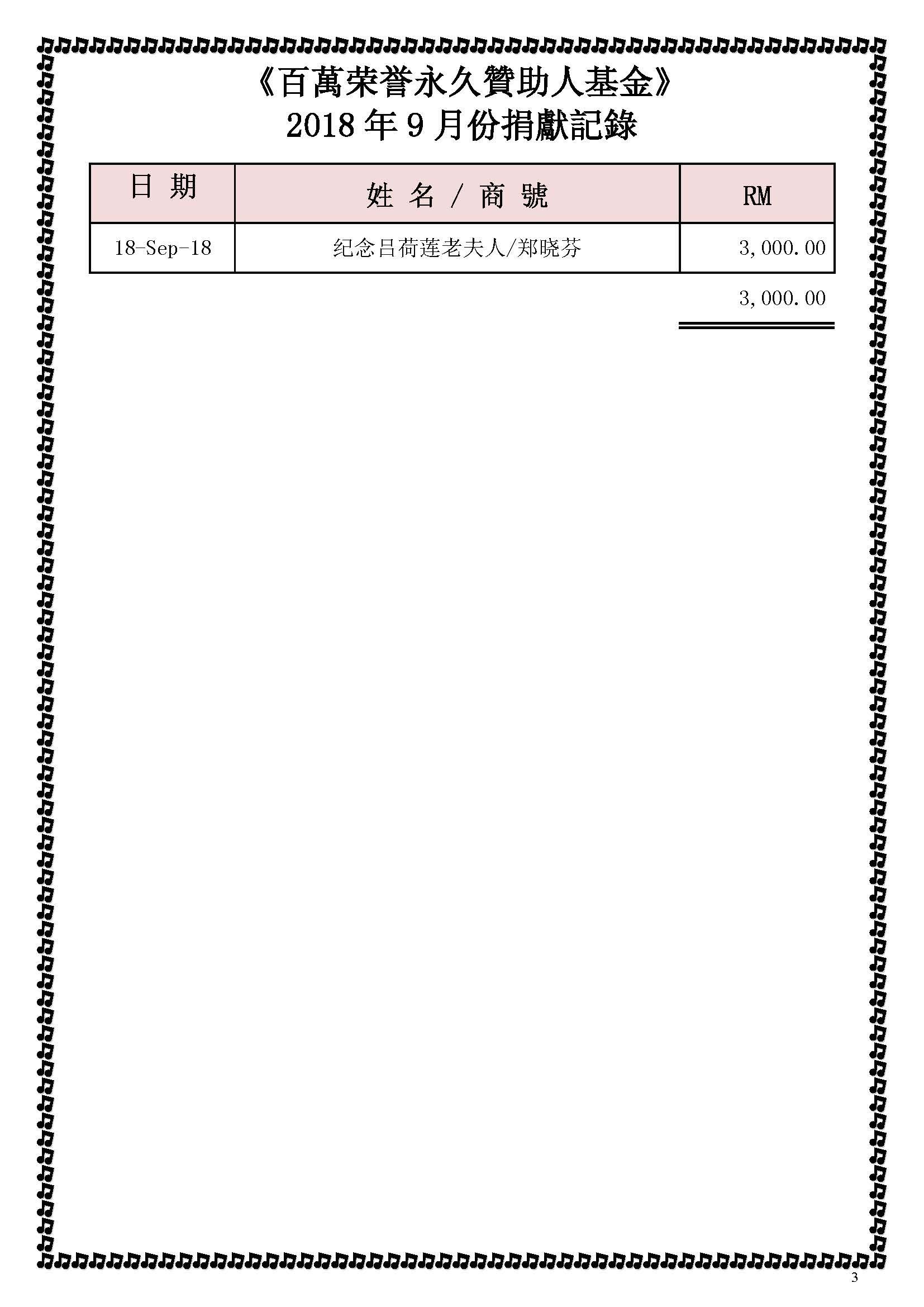 2018年9月份捐獻記錄—修改后_Page_3