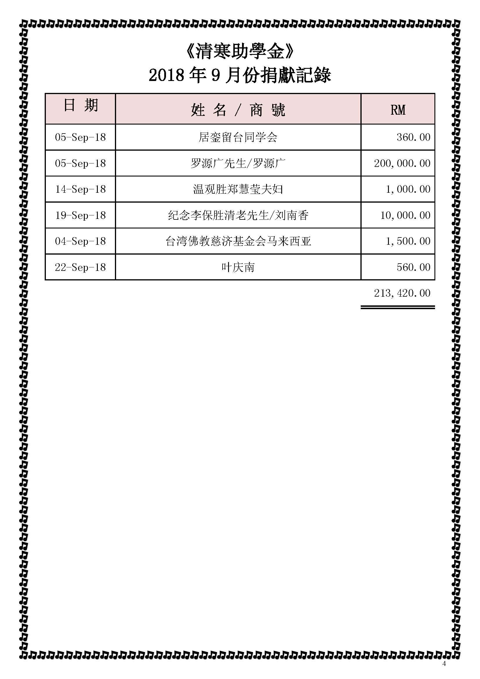 2018年9月份捐獻記錄—修改后_Page_4