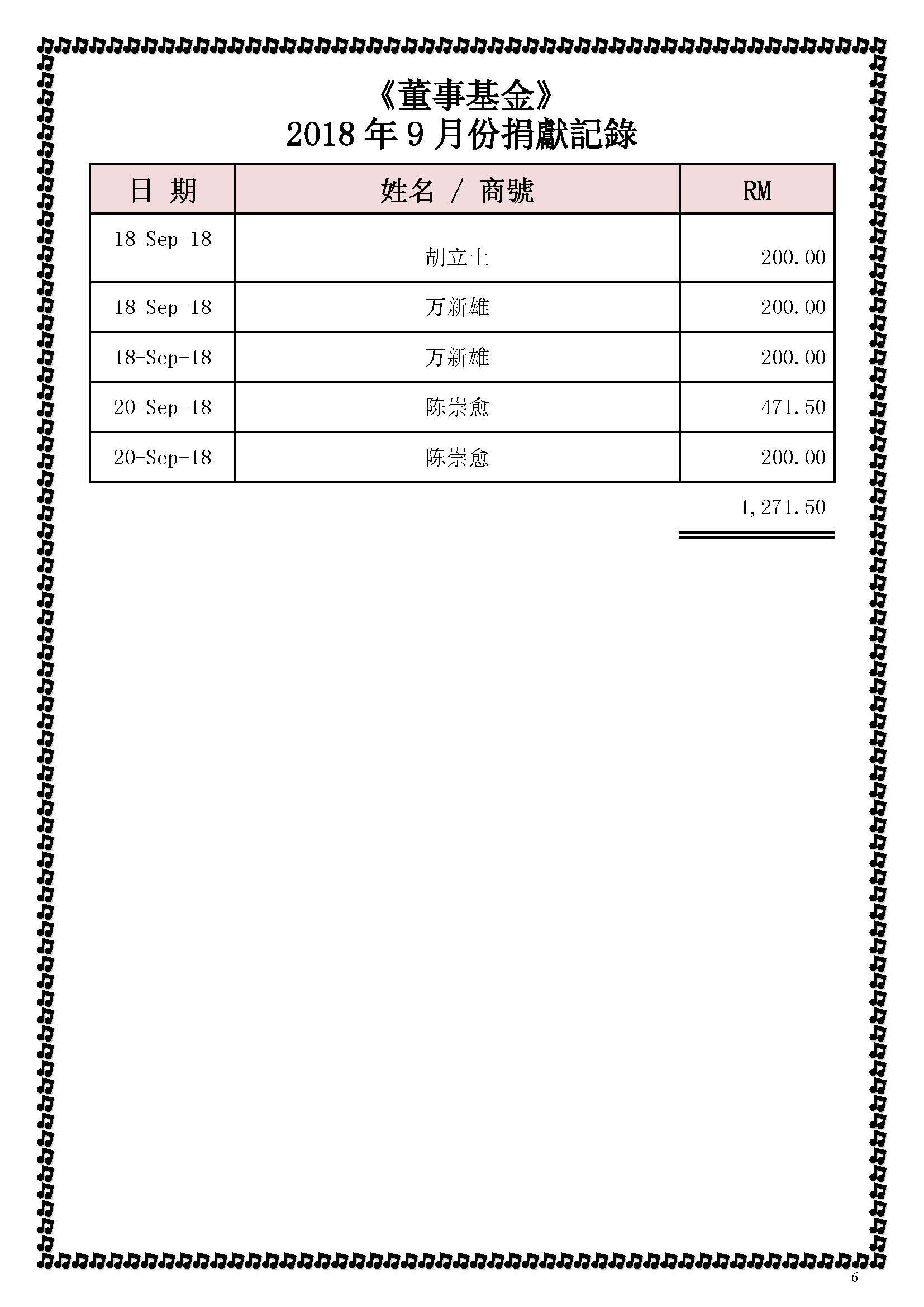 2018年9月份捐獻記錄—修改后_Page_6