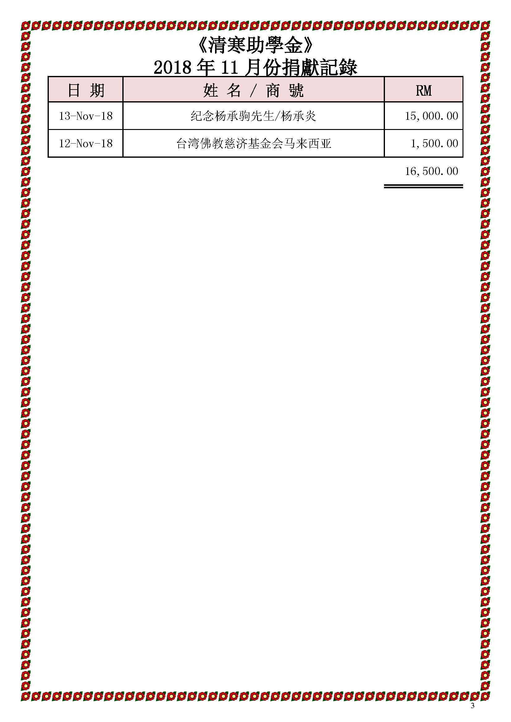 2018年11月份捐獻記錄_修改后_Page_3