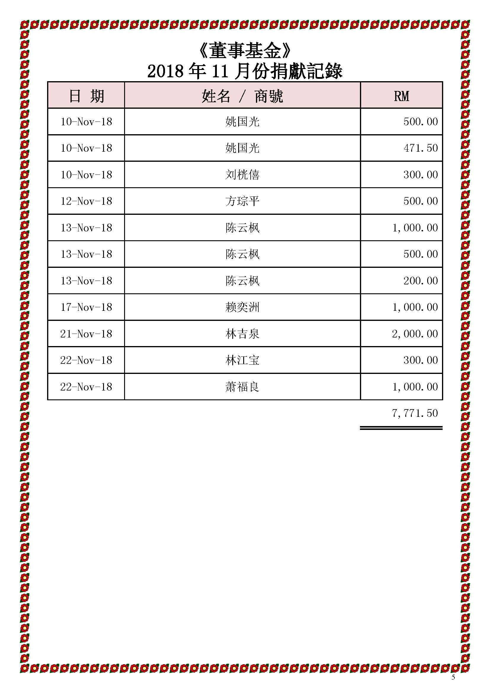 2018年11月份捐獻記錄_修改后_Page_5