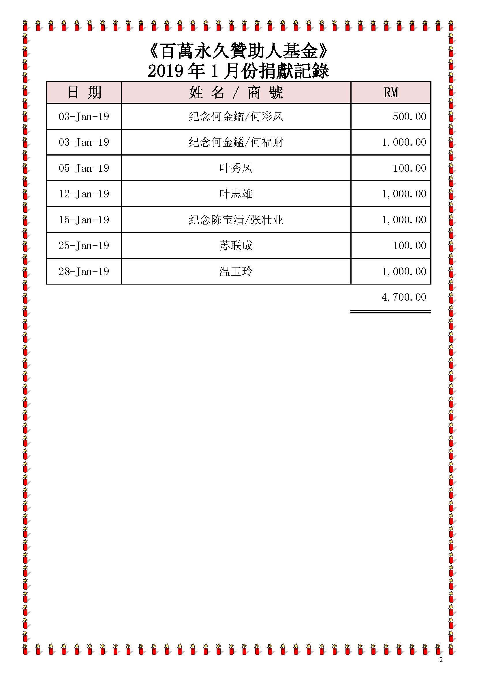 2019年1月份捐獻記錄_修改后_Page_2