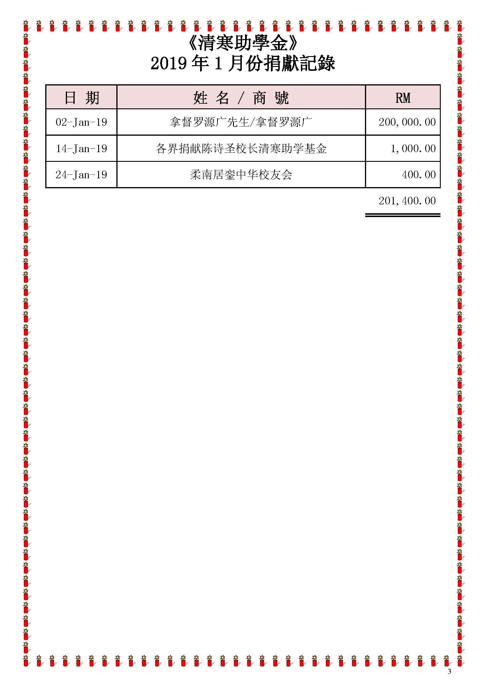 2019年1月份捐獻記錄_修改后_Page_3