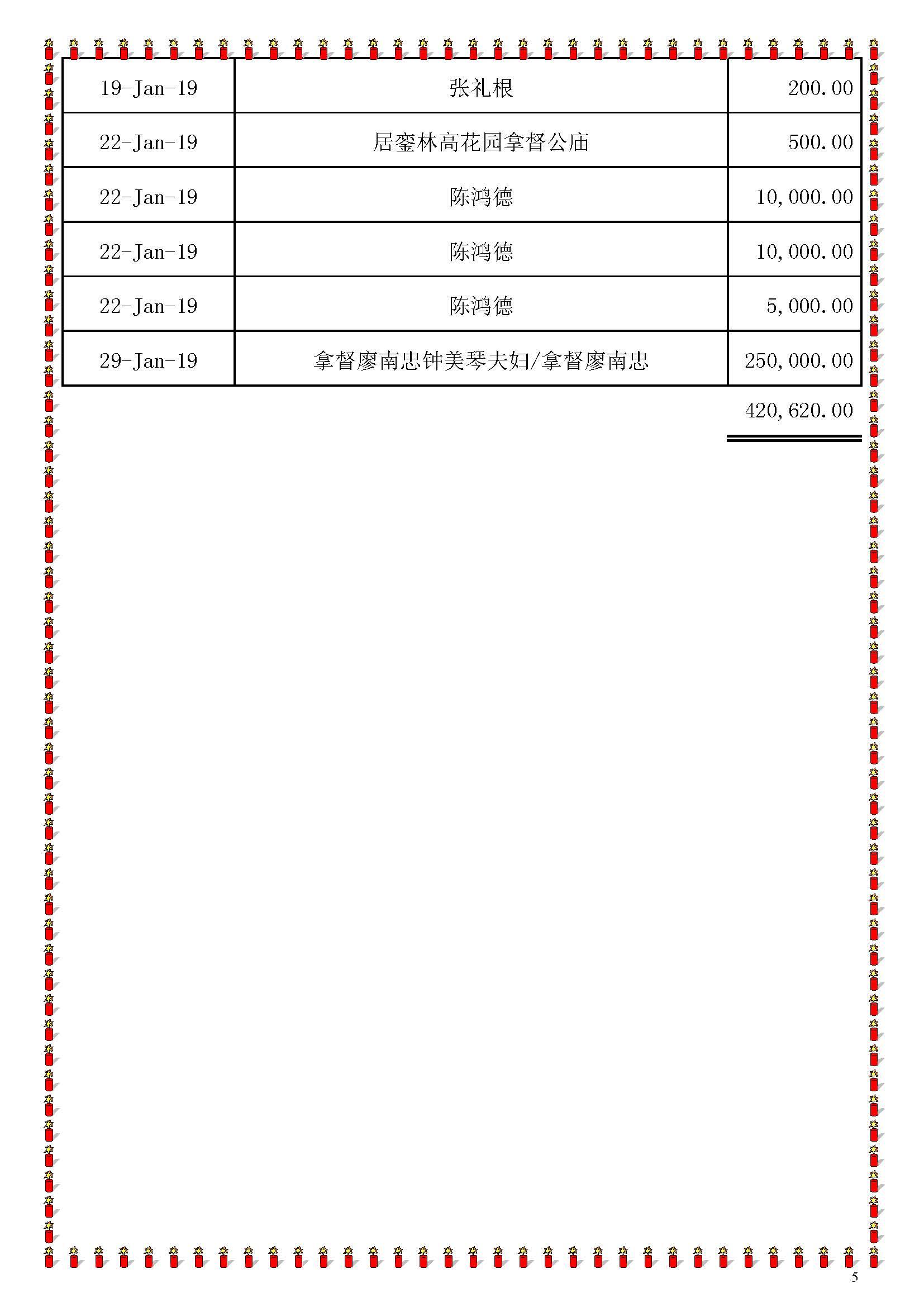 2019年1月份捐獻記錄_修改后_Page_5