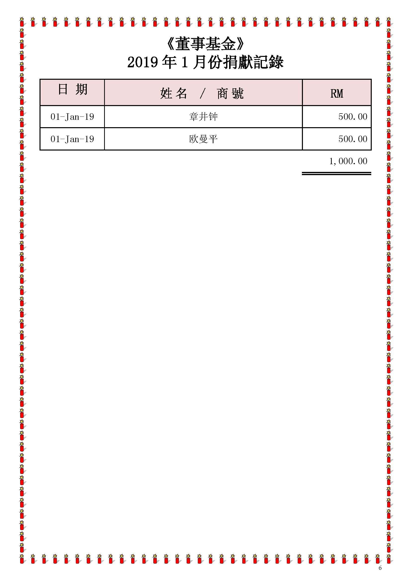 2019年1月份捐獻記錄_修改后_Page_6