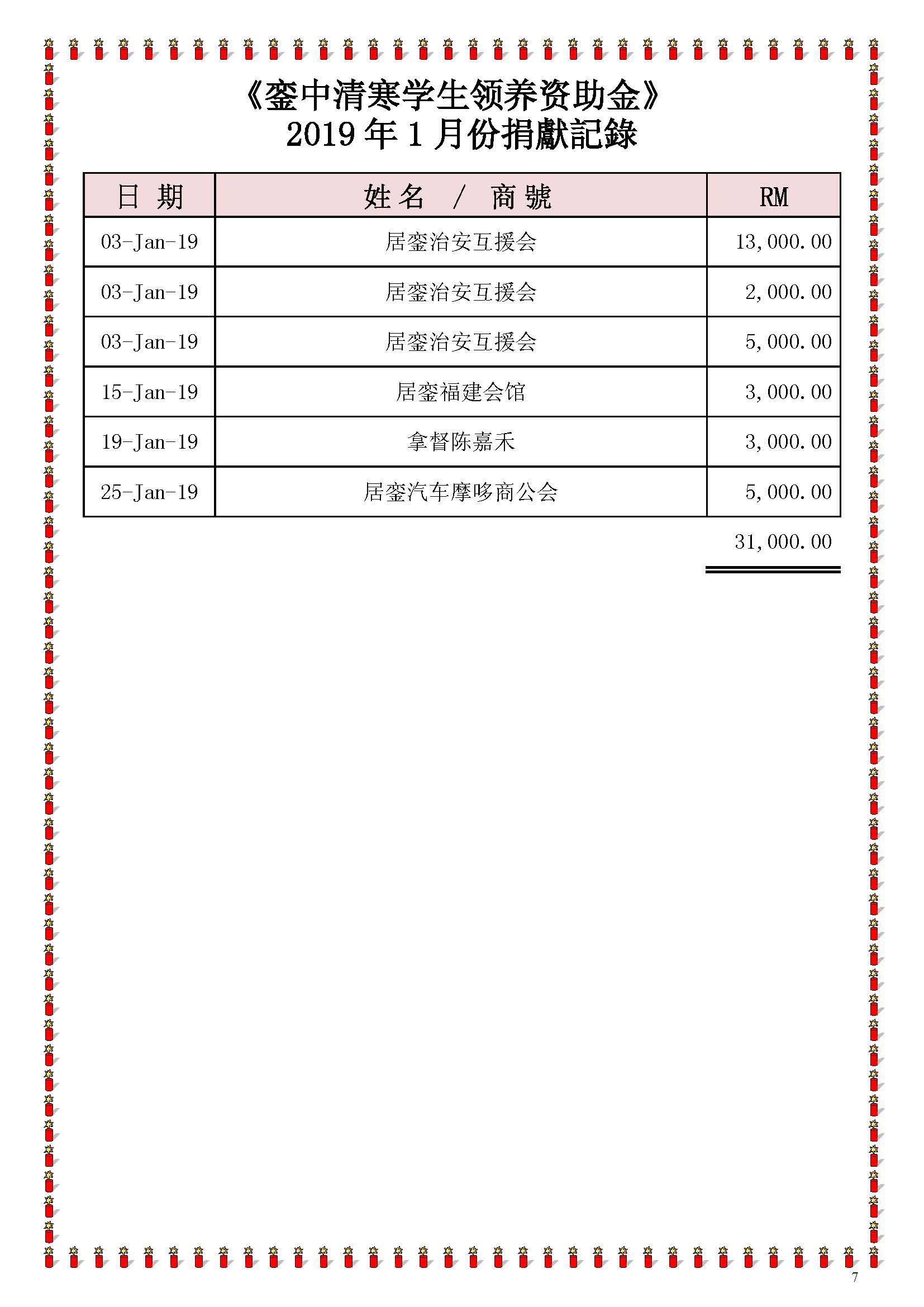 2019年1月份捐獻記錄_修改后_Page_7