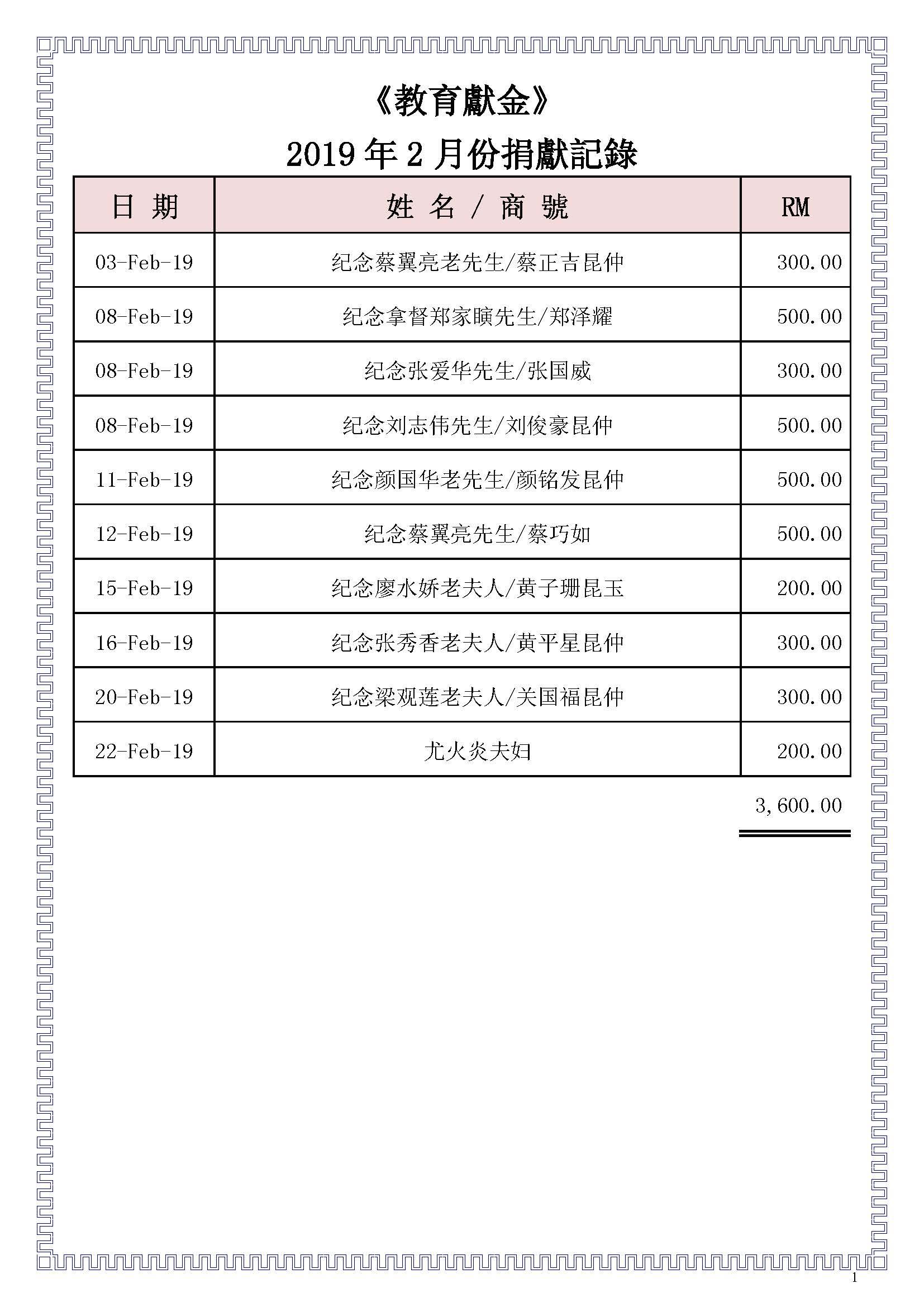 2019年2月份捐獻記錄—修改后_Page_1