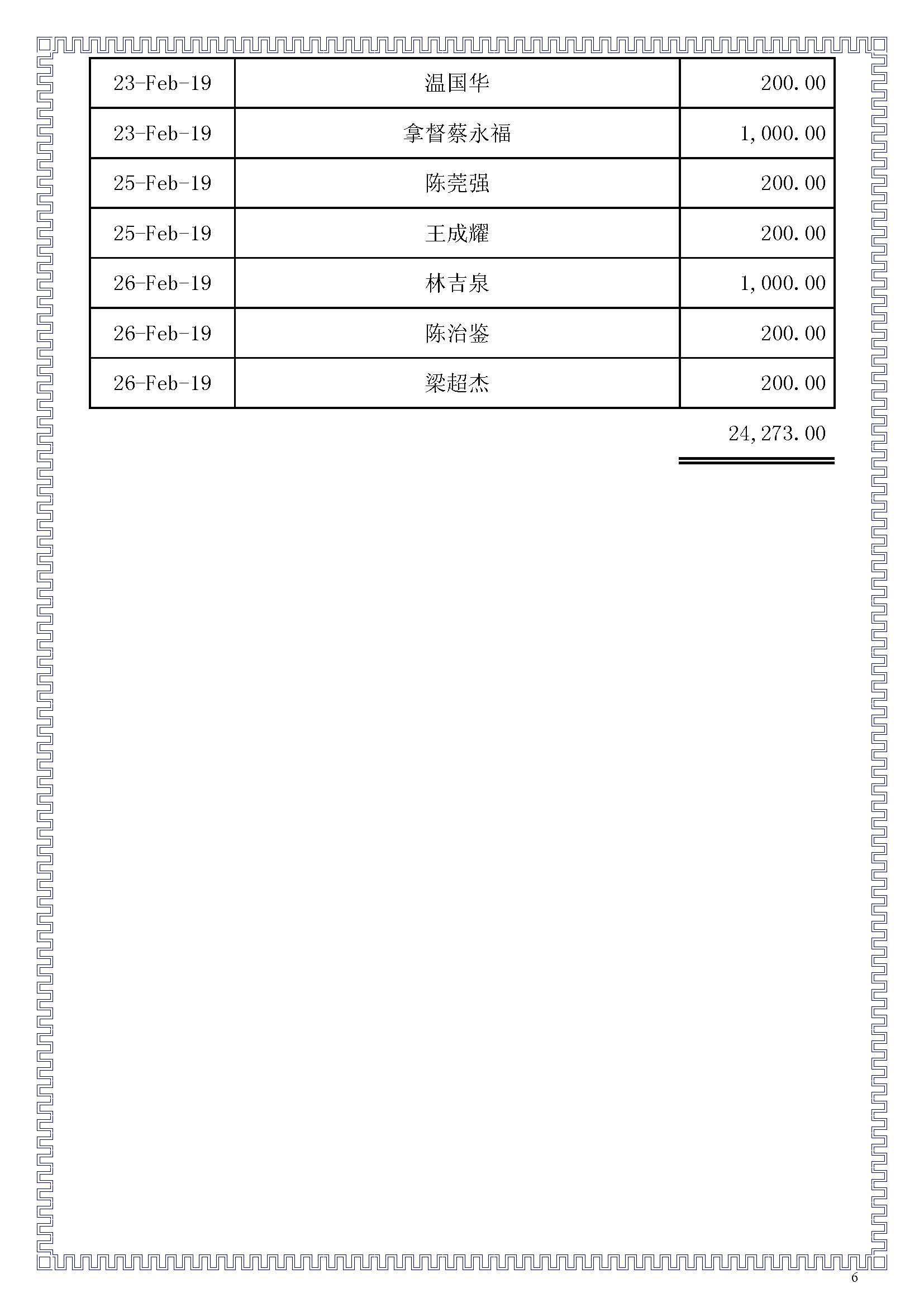 2019年2月份捐獻記錄—修改后_Page_6