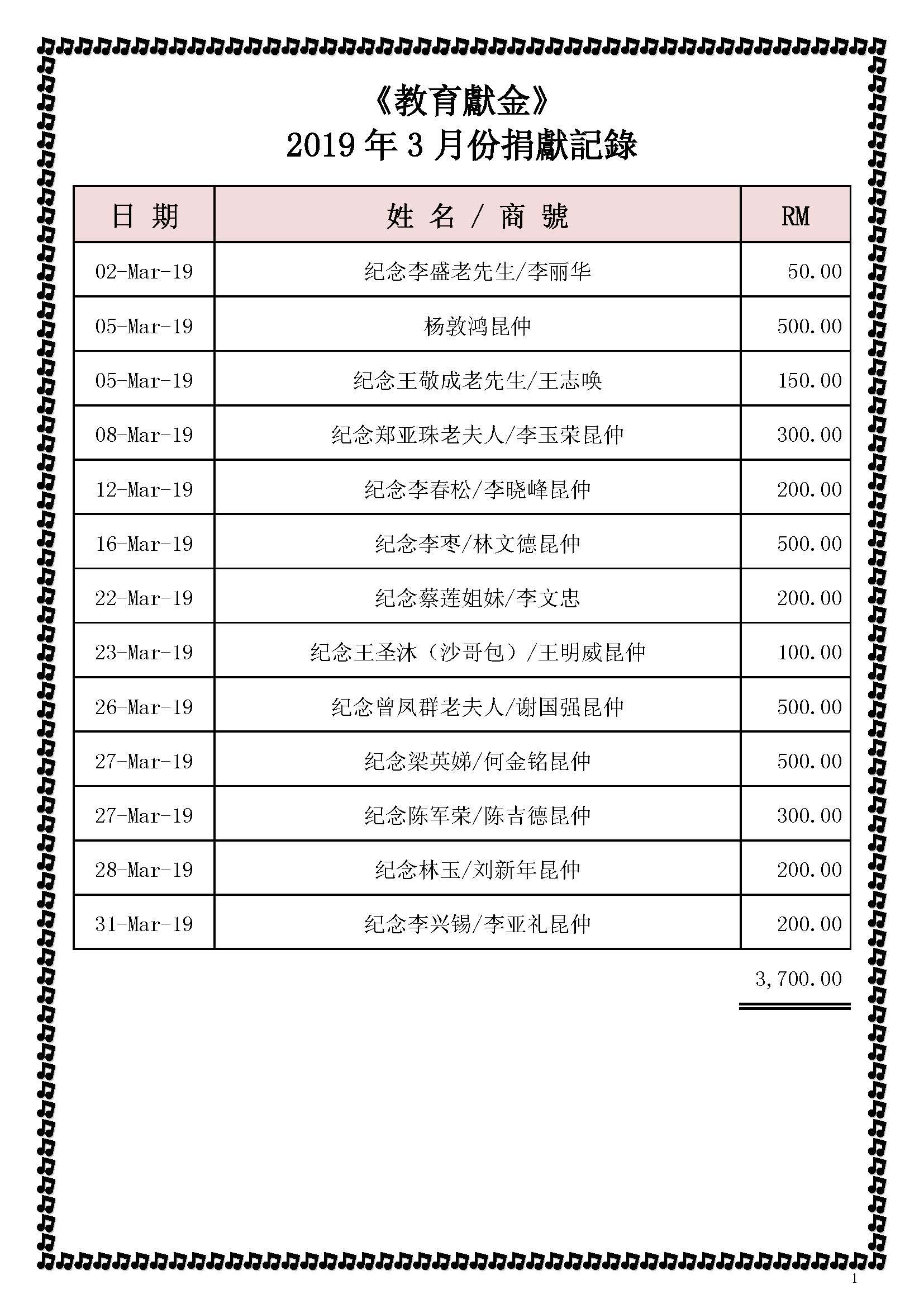 2019年3月份捐獻記錄_修改后_Page_1