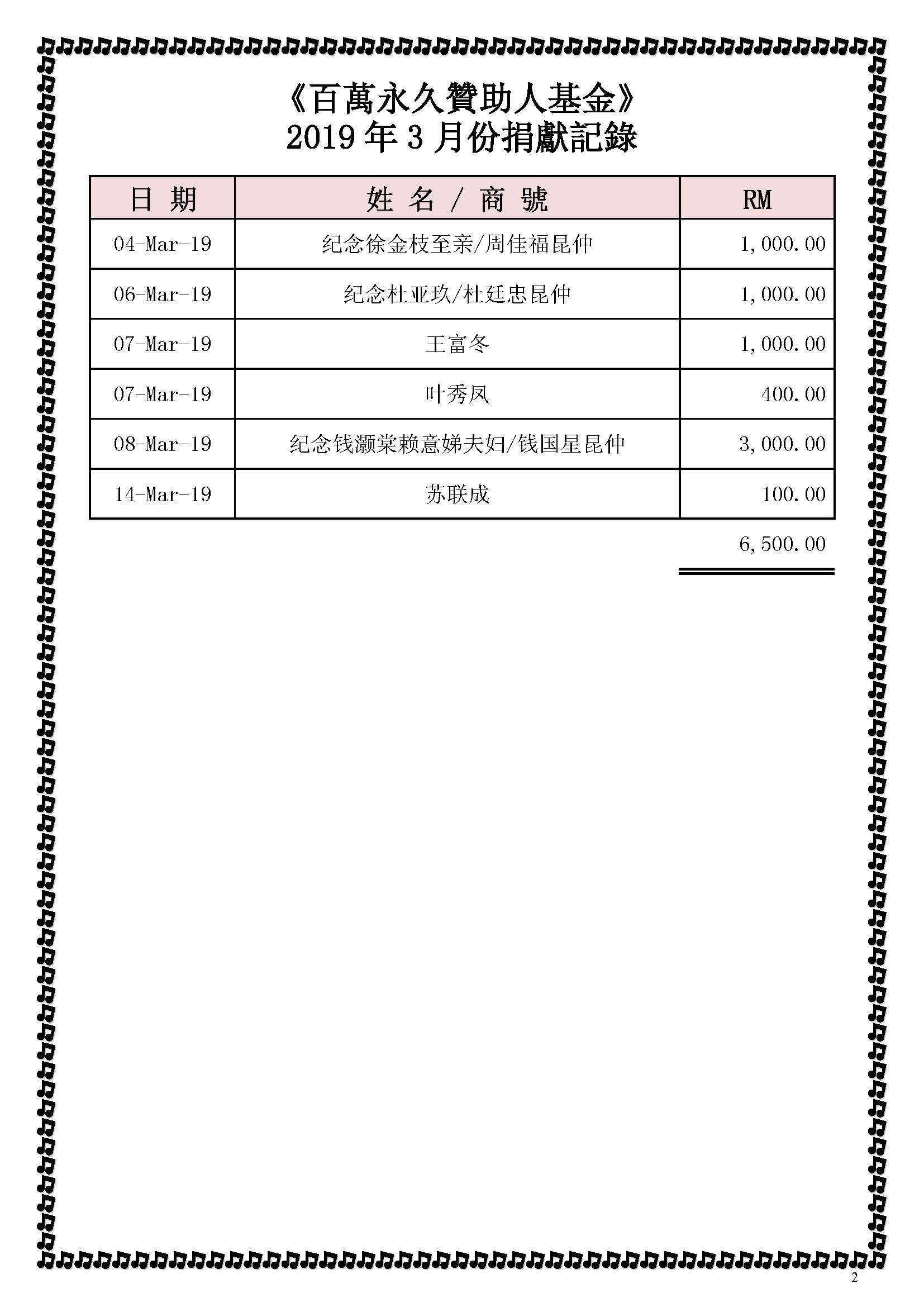 2019年3月份捐獻記錄_修改后_Page_2