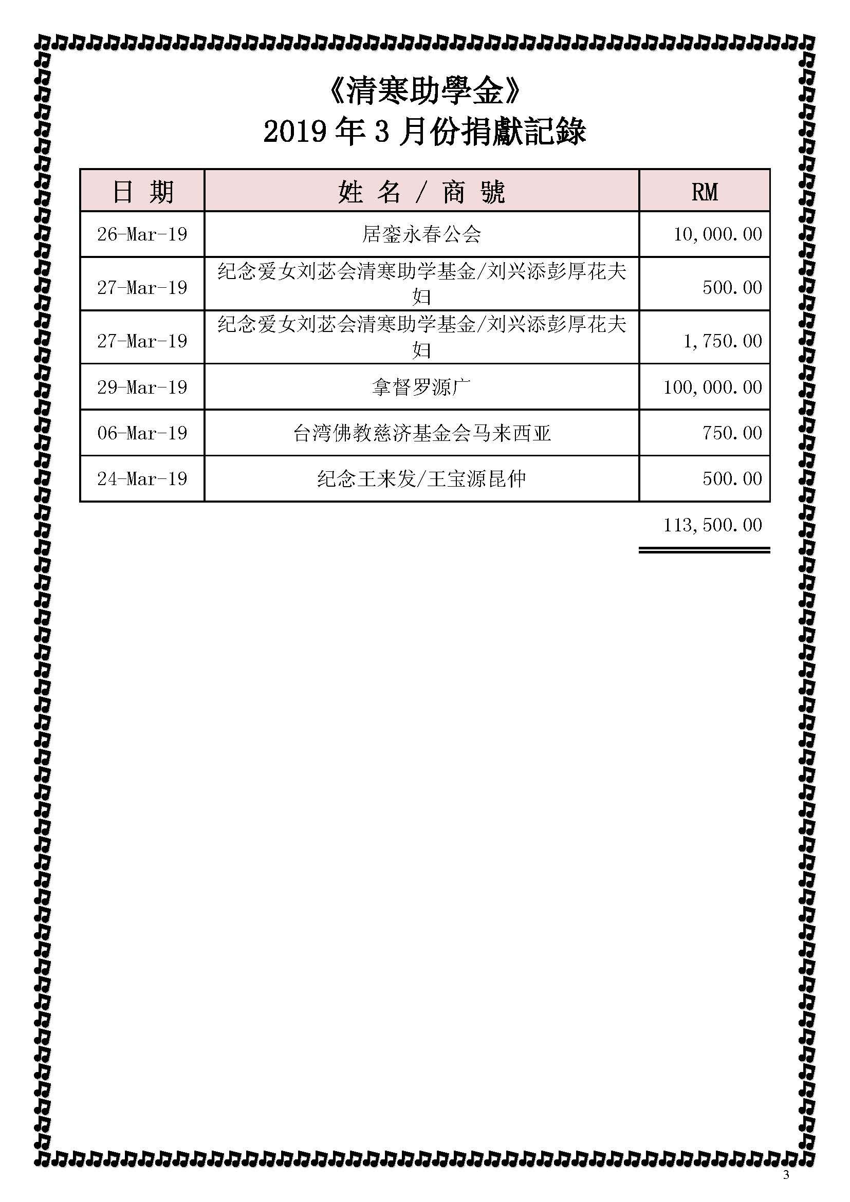 2019年3月份捐獻記錄_修改后_Page_3