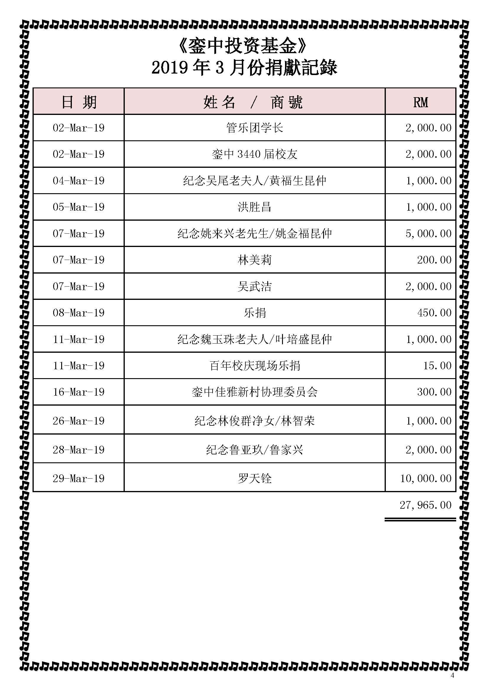 2019年3月份捐獻記錄_修改后_Page_4