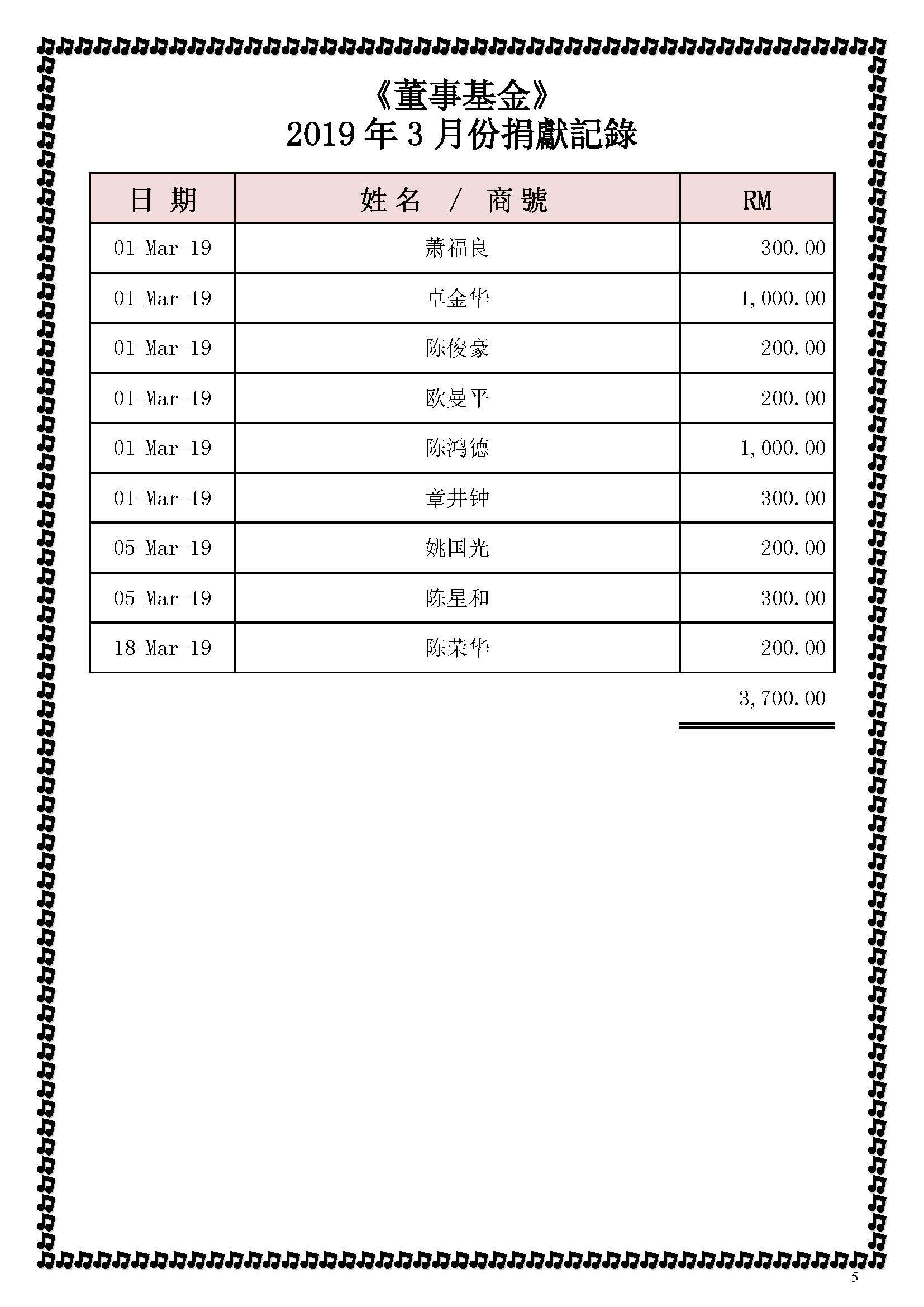 2019年3月份捐獻記錄_修改后_Page_5