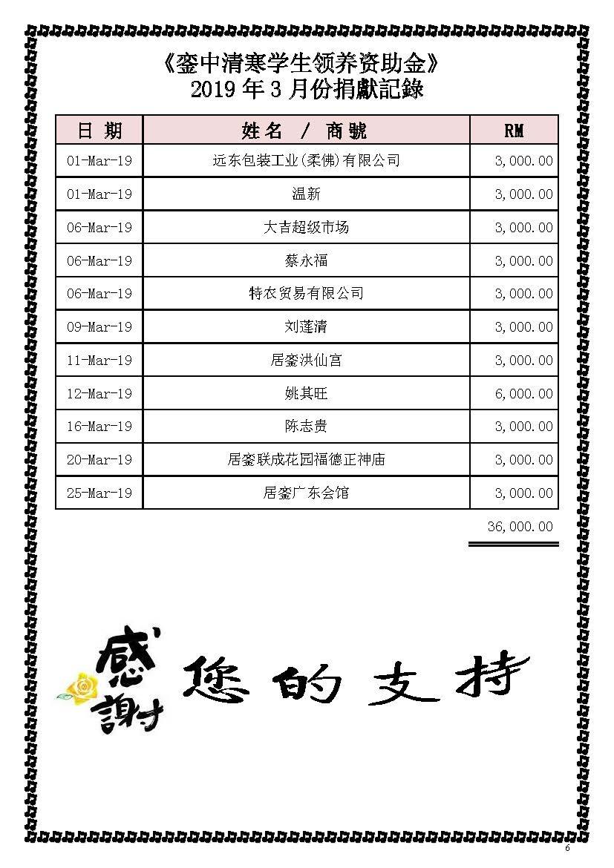 2019年3月份捐獻記錄_修改后_Page_6