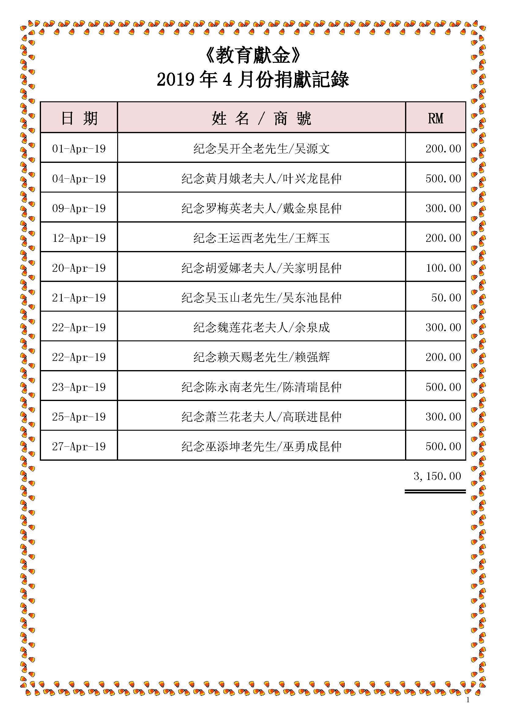 2019年4月份捐獻記錄 —修改后_Page_1