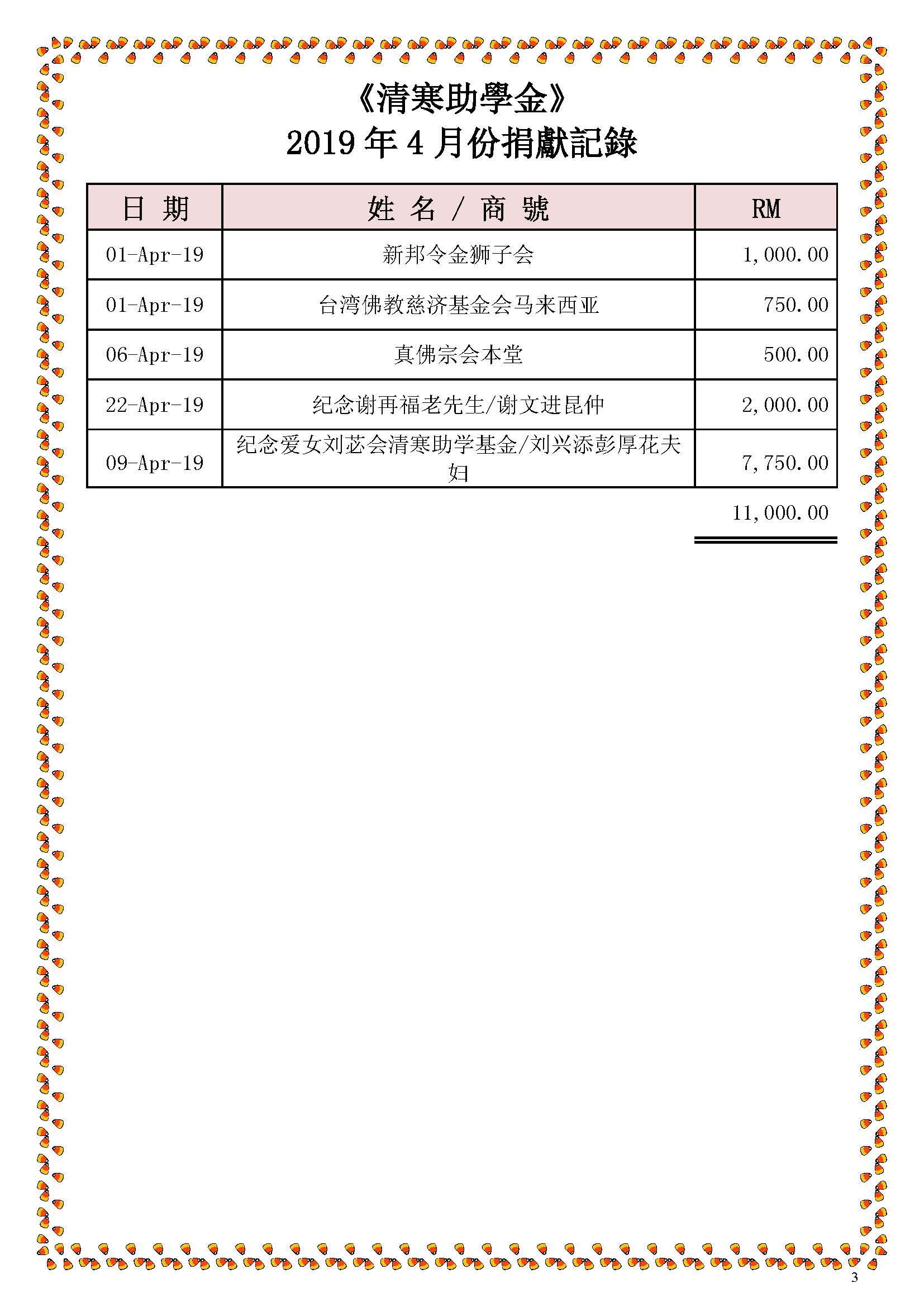 2019年4月份捐獻記錄 —修改后_Page_3
