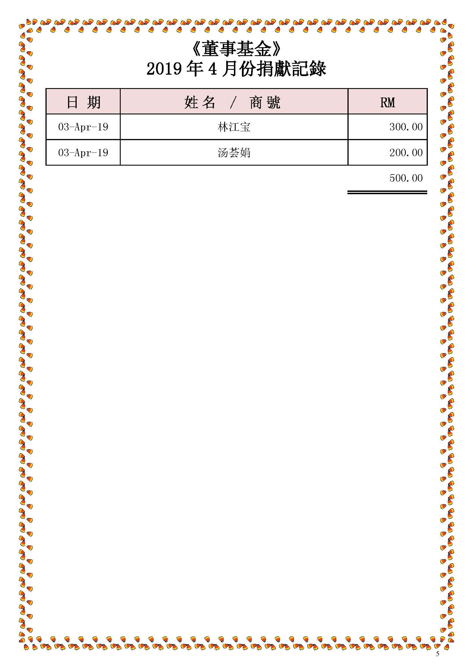 2019年4月份捐獻記錄 —修改后_Page_5