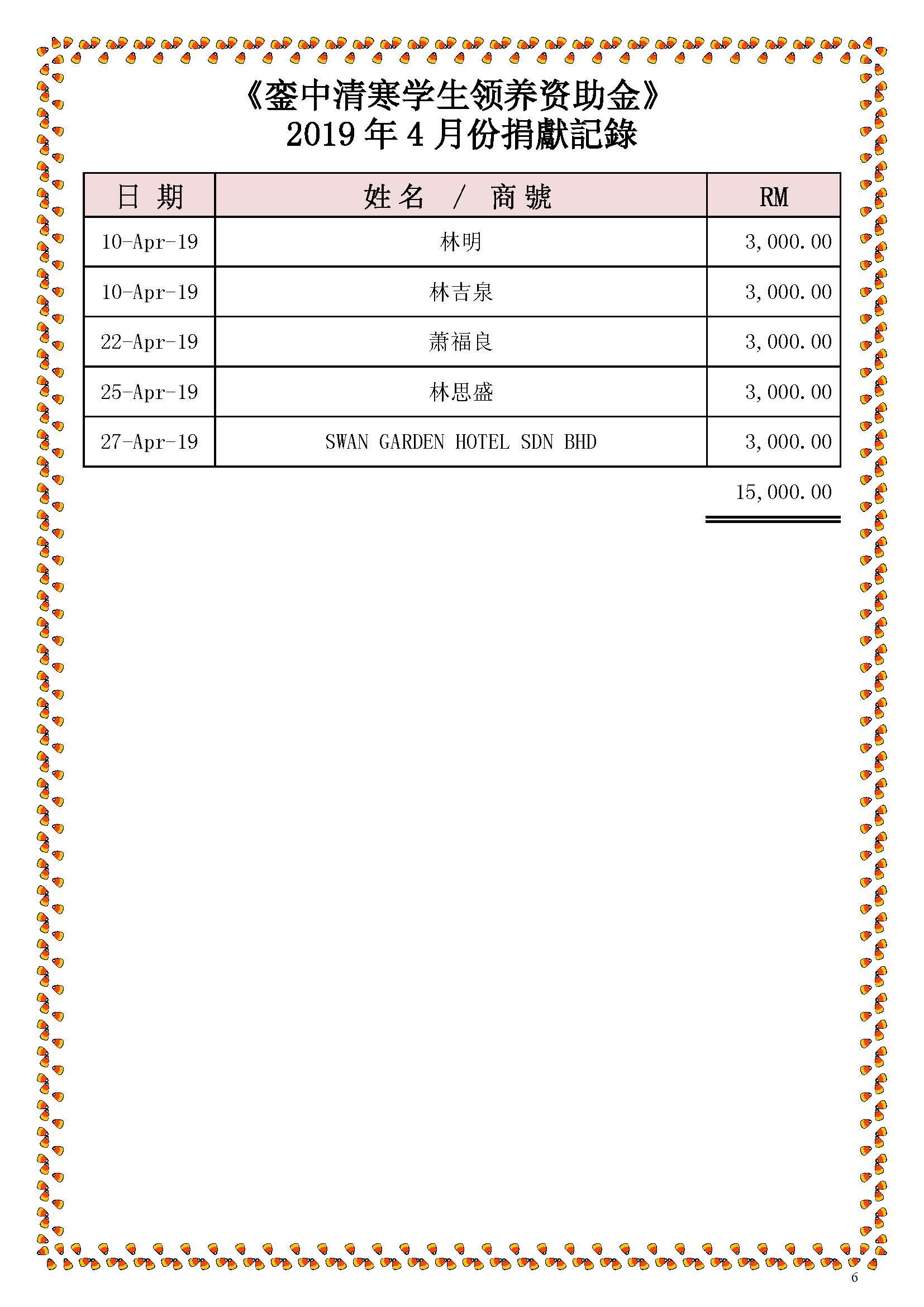 2019年4月份捐獻記錄 —修改后_Page_6
